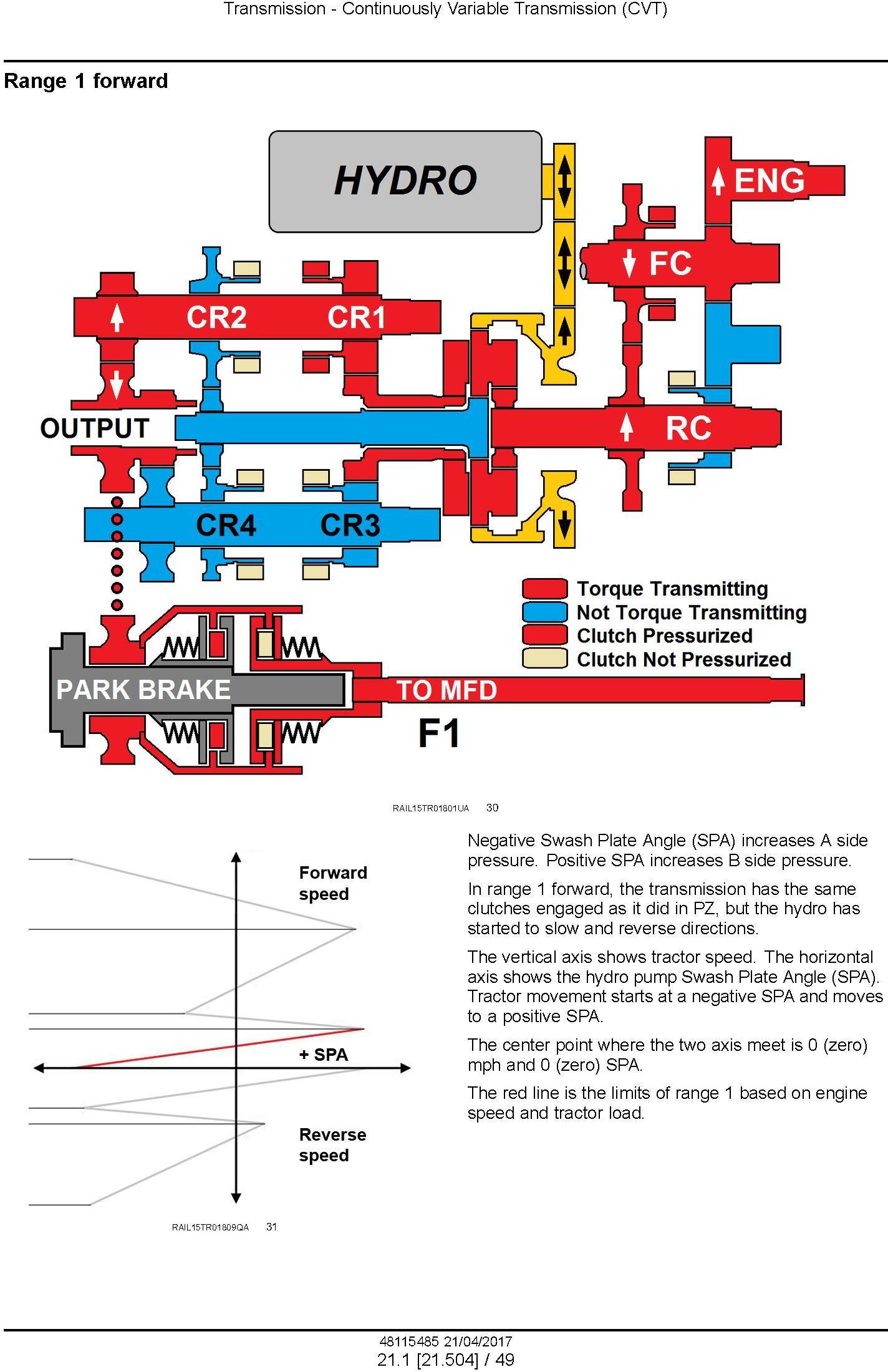 New Holland T8.320, T8.350, T8.380, T8.410, T8.435 and SmartTrax Tractors w.CVT Service Manual (EU) - 2