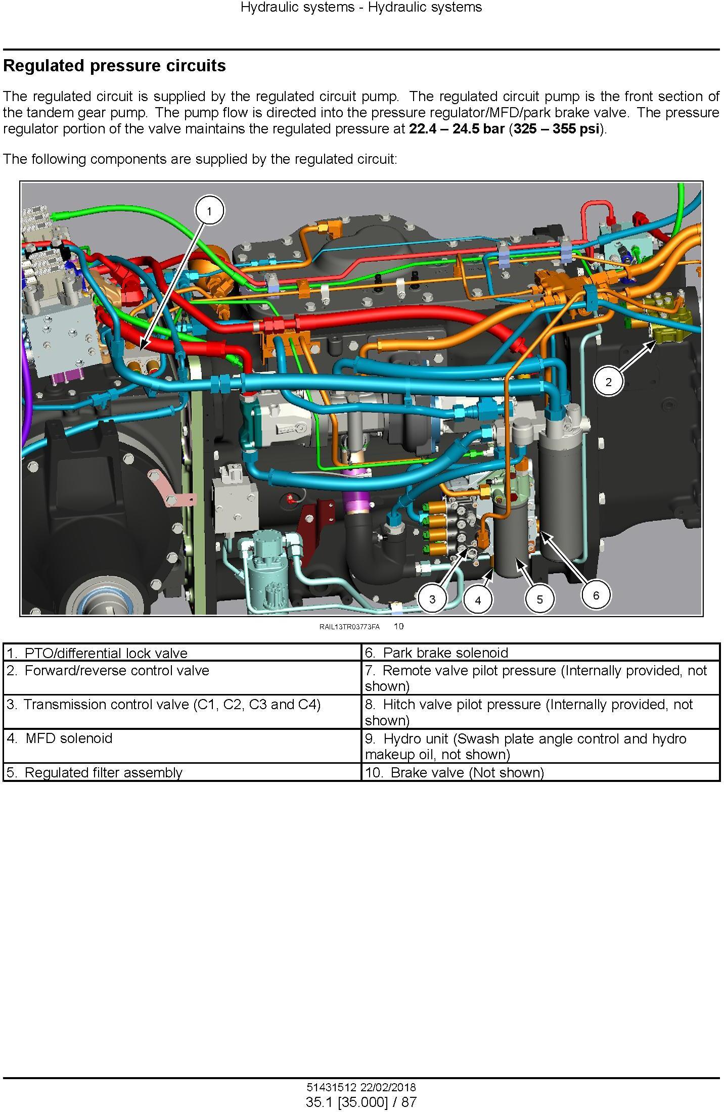 New Holland T8.320, T8.350, T8.380, T8.410, T8.435 & SmartTrax CVT Tractor Tier4B USA Service Manual - 3