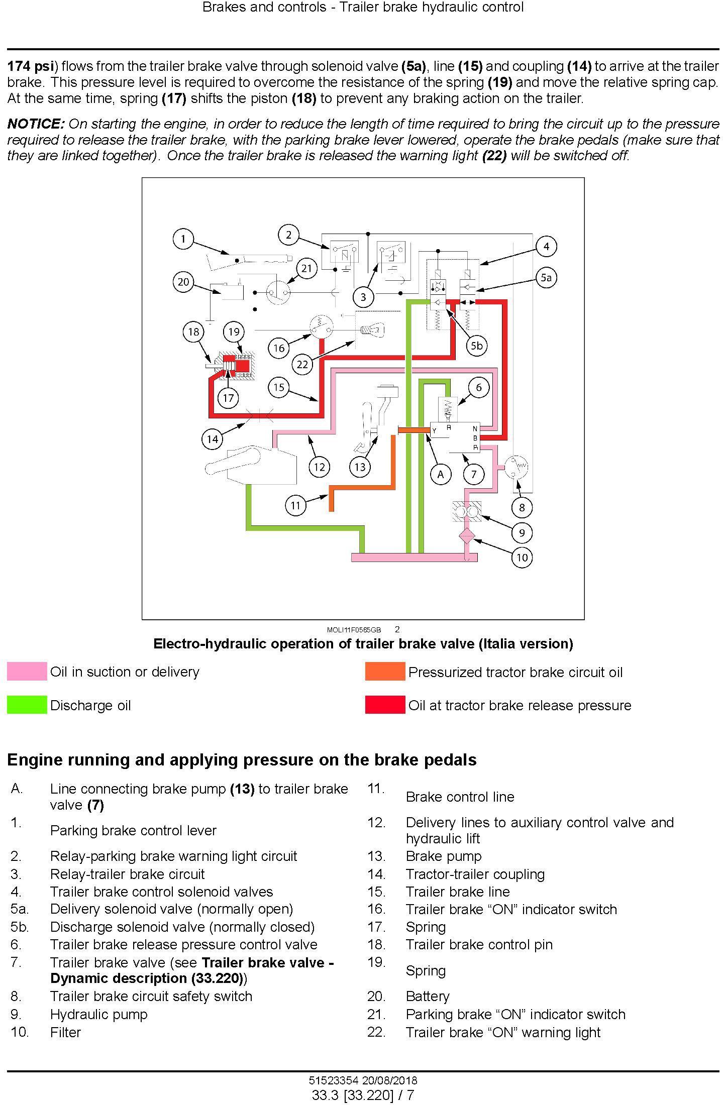 New Holland T4.80F, T4.90F, T4.100F, T4.110F Tractor Service Manual (Australia, NZ, Latin Amereca) - 1