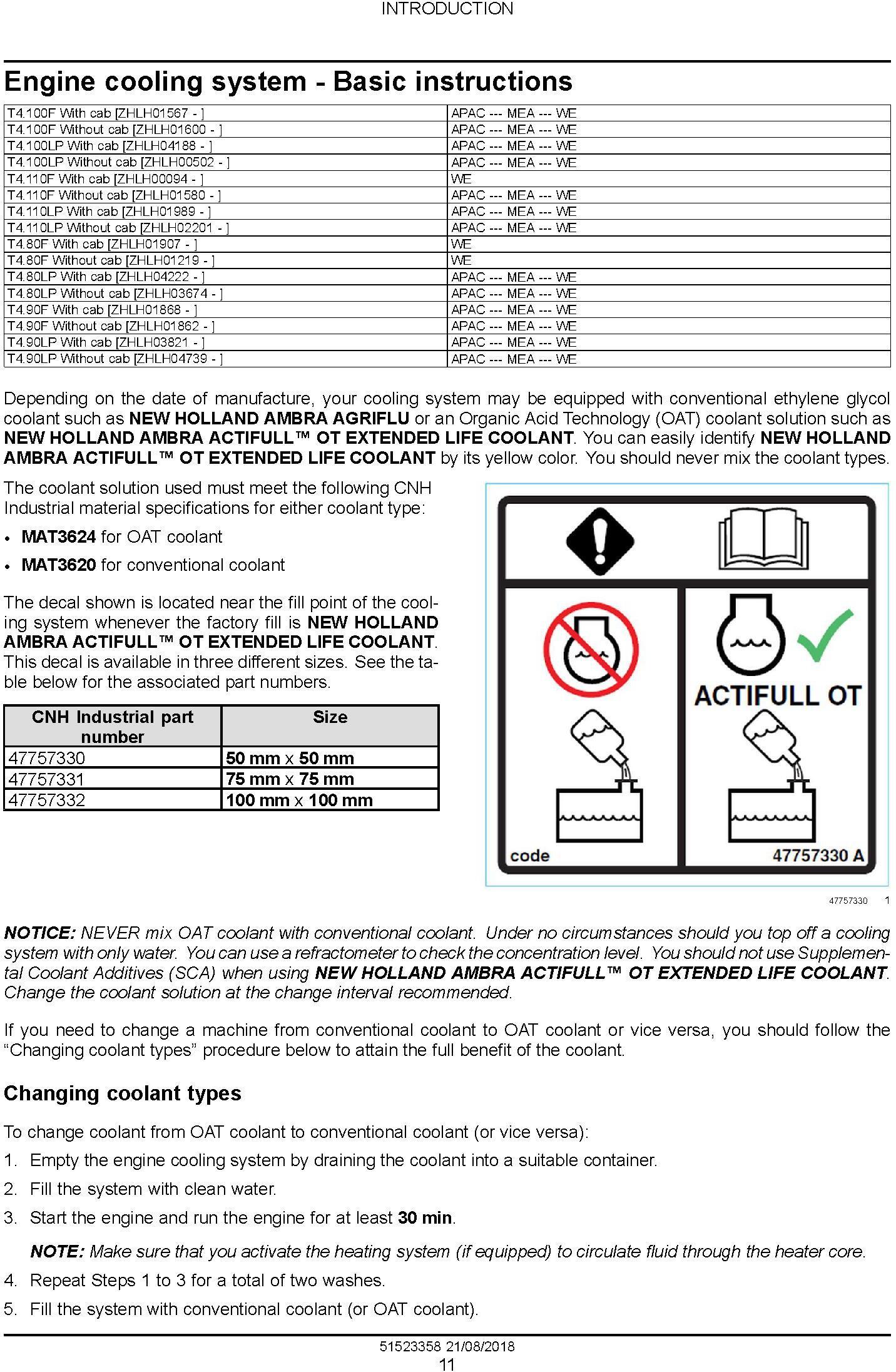 New Holland T4.80F/LP, T4.90F/LP, T4.100F/LP, T4.110F/LP Tractor Service Manual (Europe,Asia,Africa) - 1