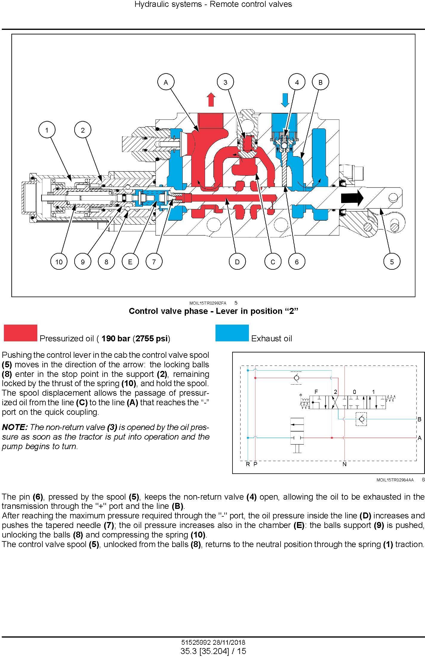 New Holland T4.80F/LP, T4.90F/LP, T4.100F/LP, T4.110F/LP Tractor Tier4A & Stage IIIB Service Manual - 2