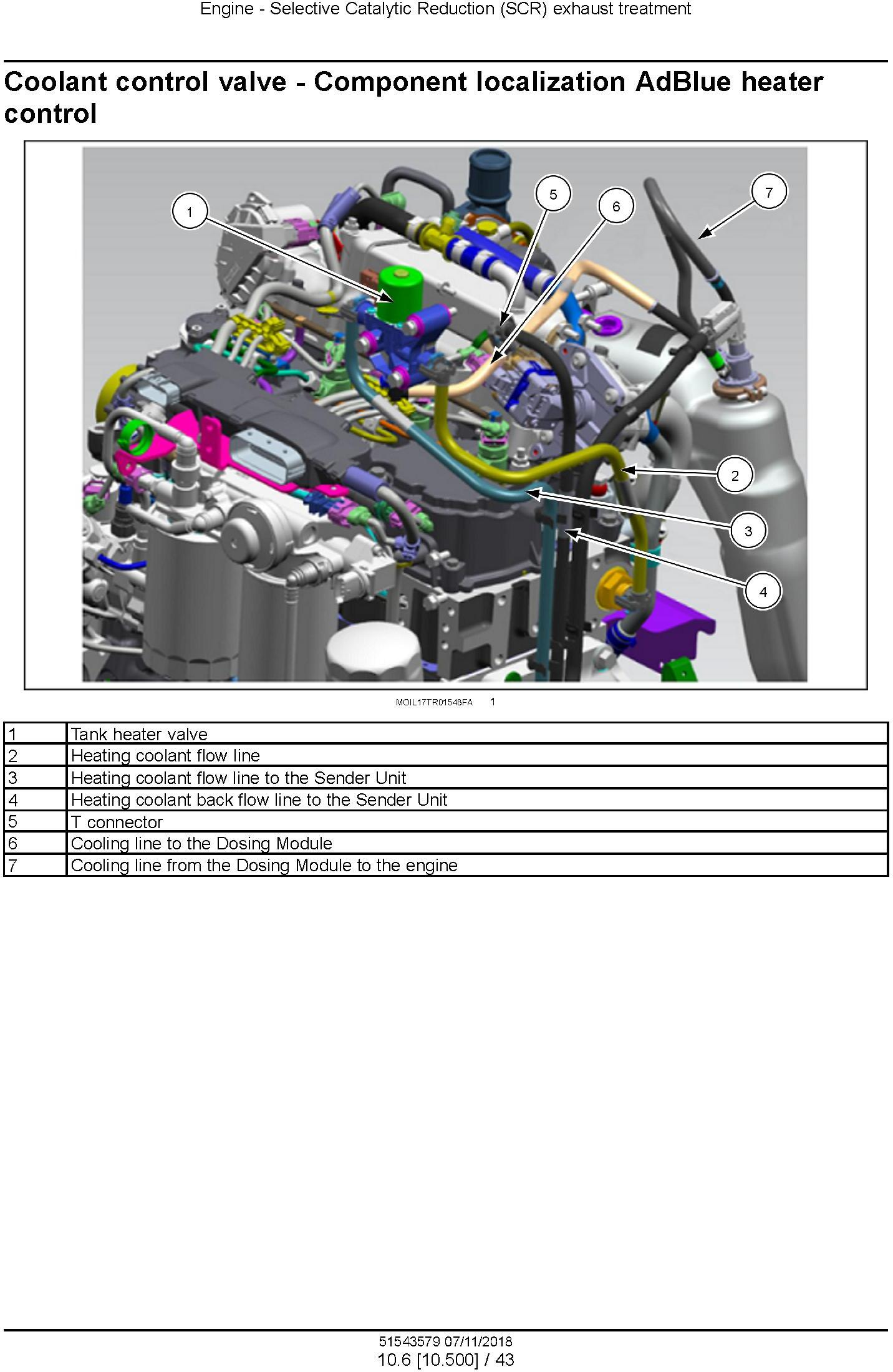 New Holland T5.90, T5.100, T5.110, T5.120 Tier 4B (final) Tractor Service Manual (North America) - 1