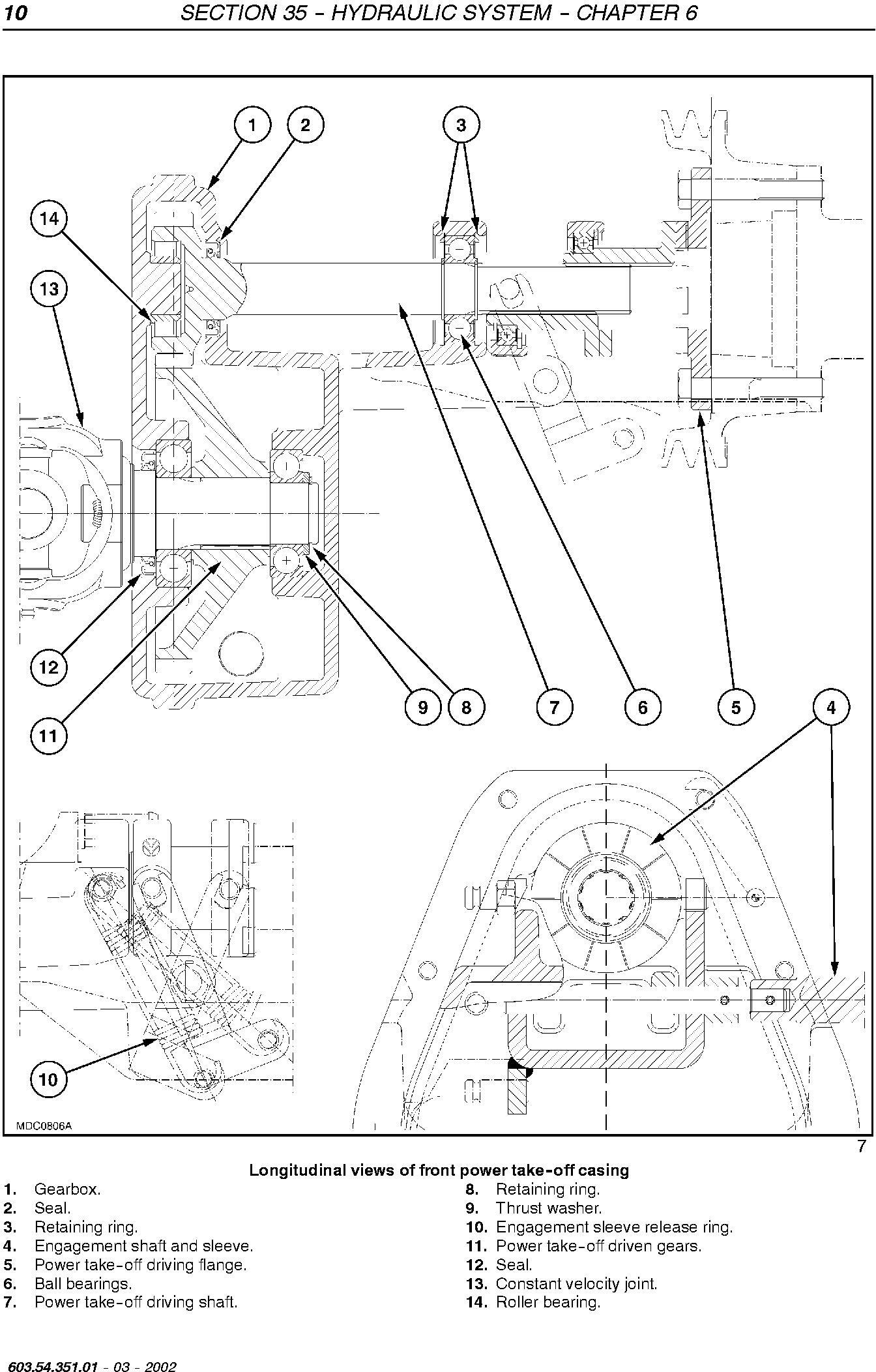 New Holland TN55D, TN55S, TN65D, TN65S, TN70D, TN70S, TN75D, TN75S Tractor Service Manual - 2