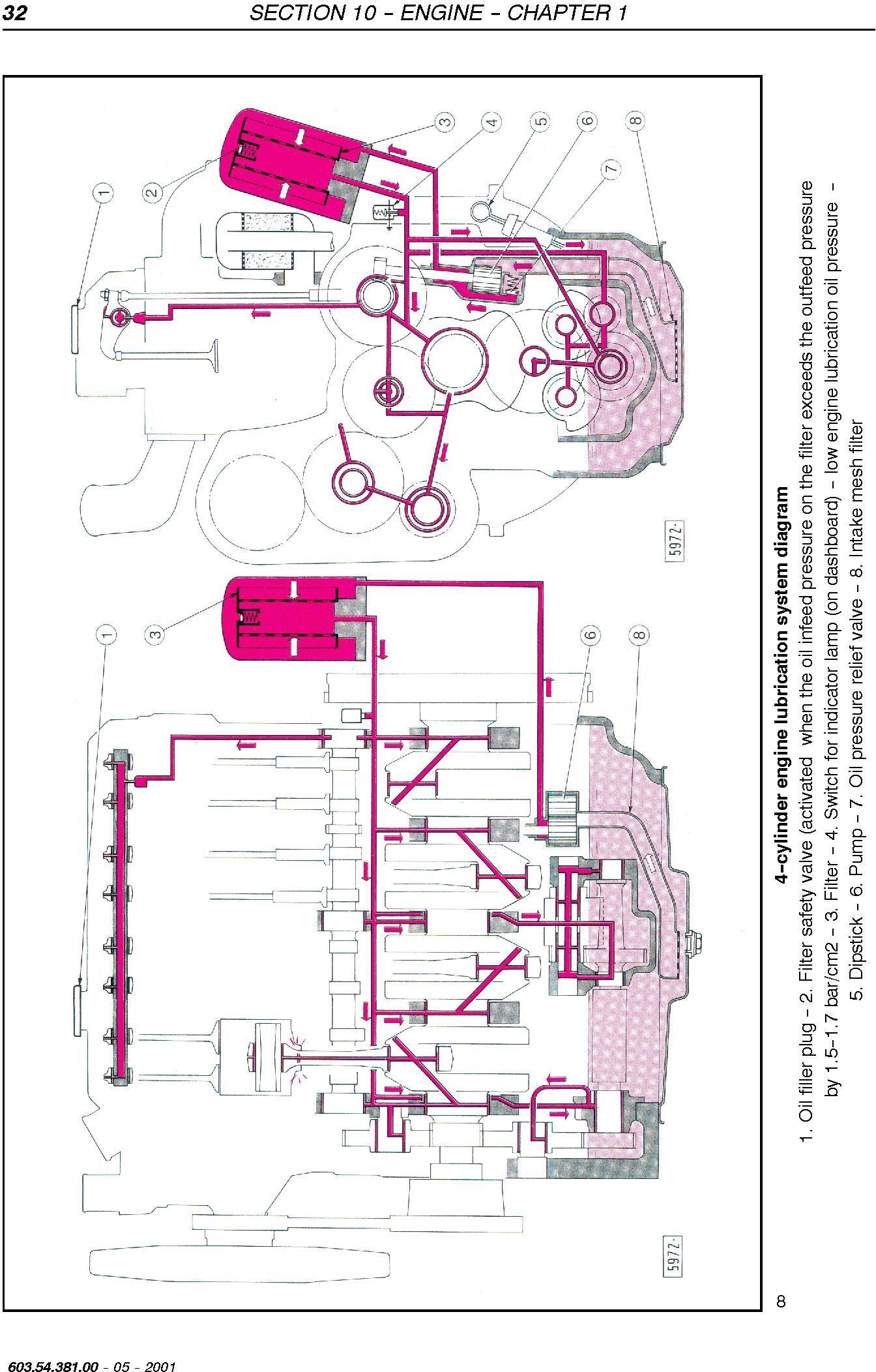 New Holland TK65, TK75(A),TK76, TK85,TK95, TK70A,TK80A, TK90A, TK100A Crawler Tractor Service Manual - 2