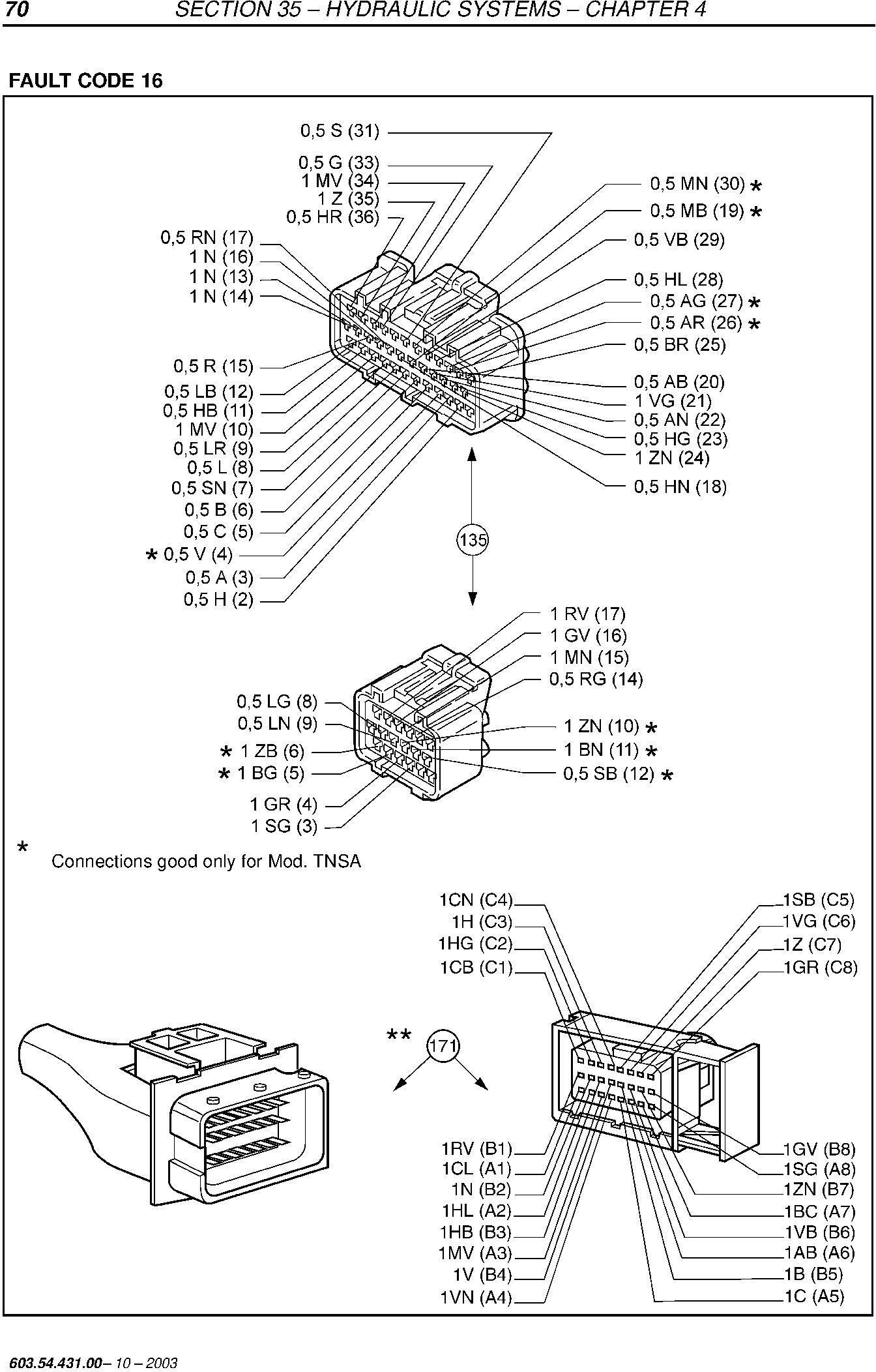 New Holland TN60DA, TN70DA, TN75DA, TN60SA, TN70SA, TN75SA Tractors Service Manual - 3