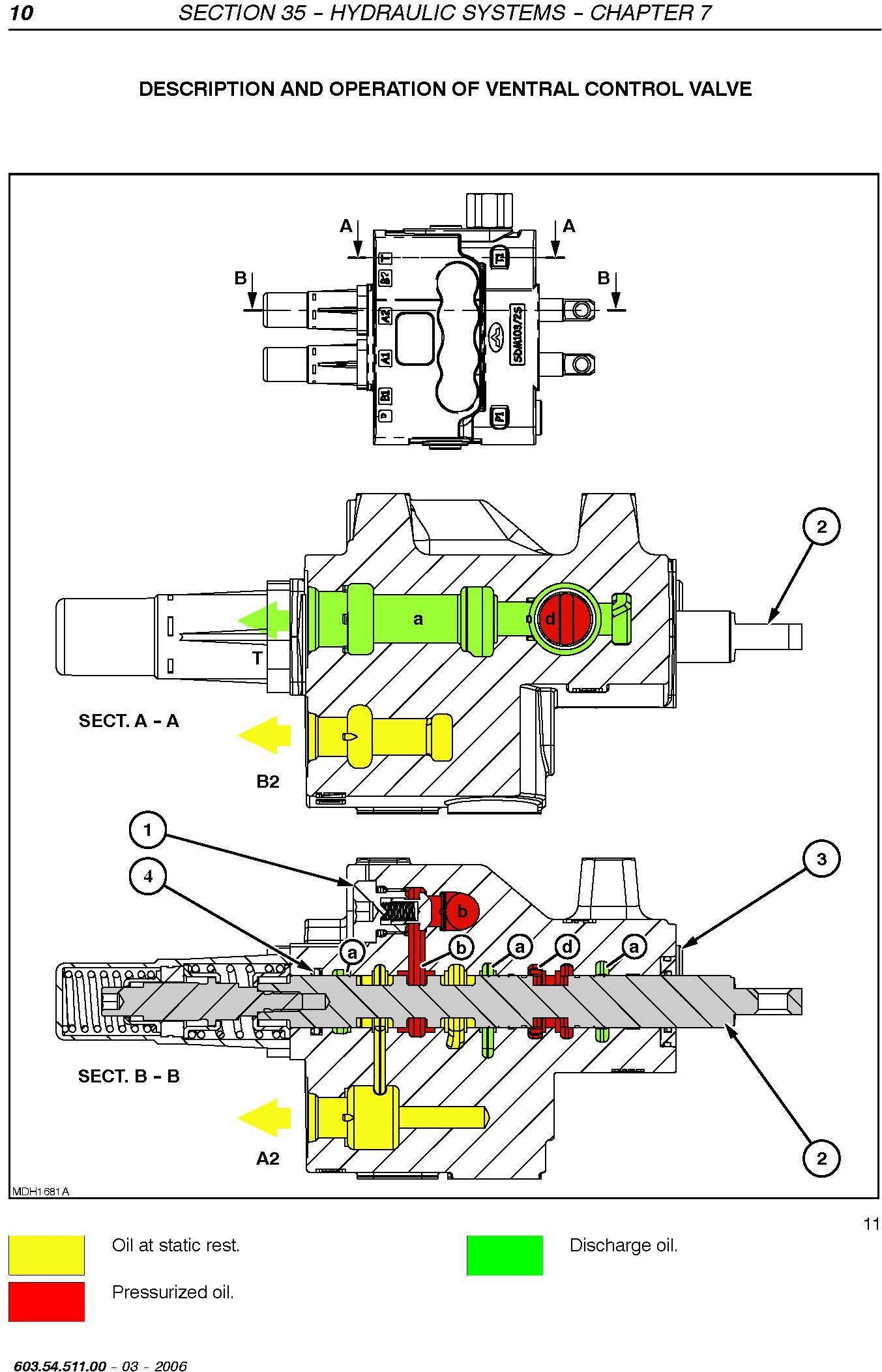 New Holland TL70A, TL80A, TL90A, TL100A tractor Service Manual - 1