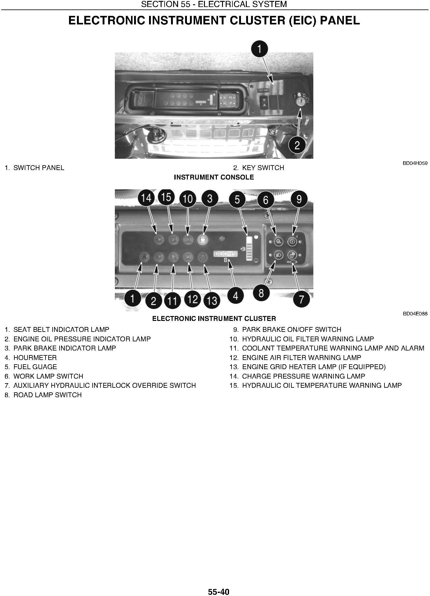 New Holland LS160, LS170 Skid Steer Loader Service Manual - 3