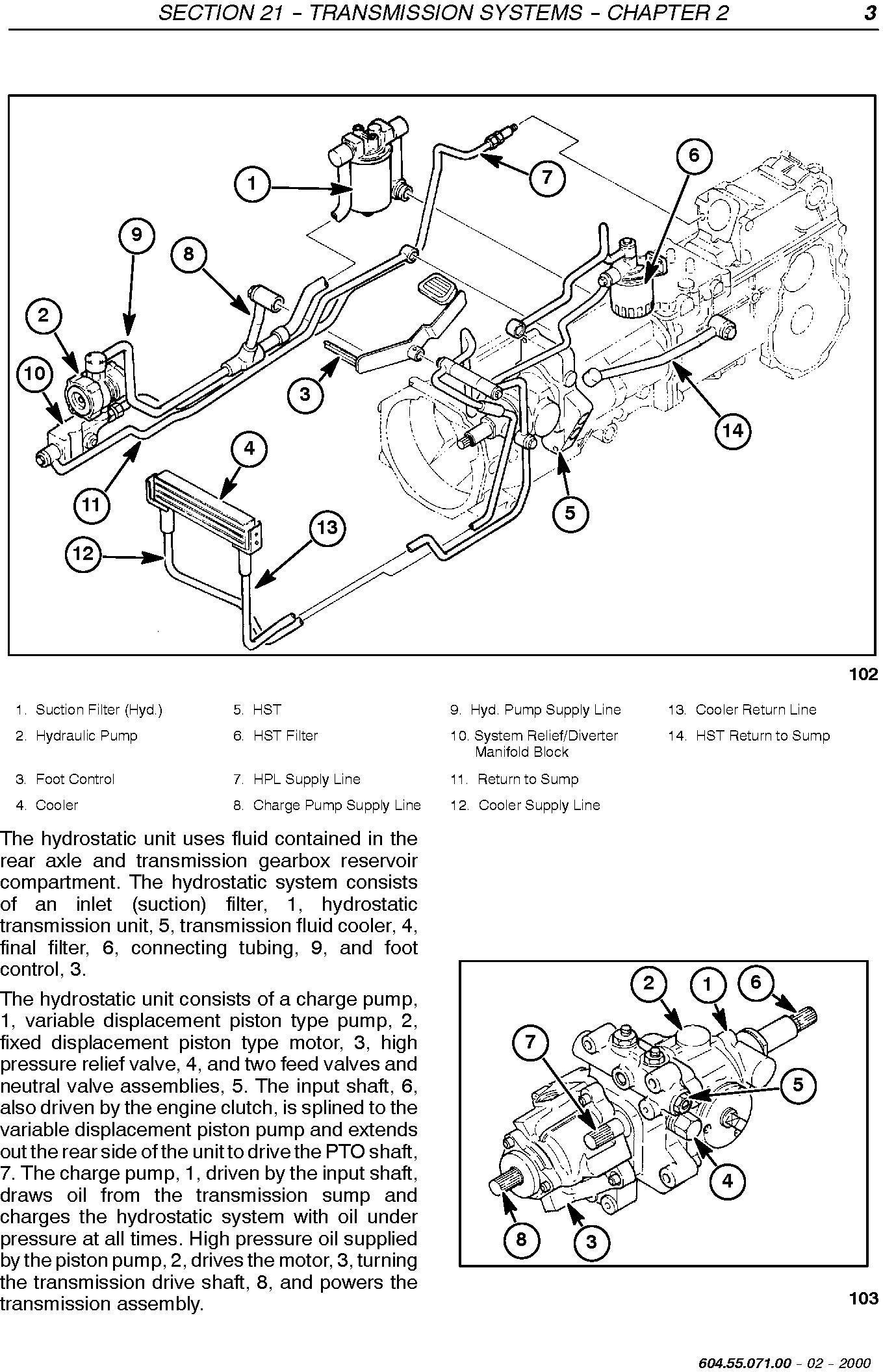 New Holland TC18D, TC21D TC Series Compact Tractors Service Manual - 2