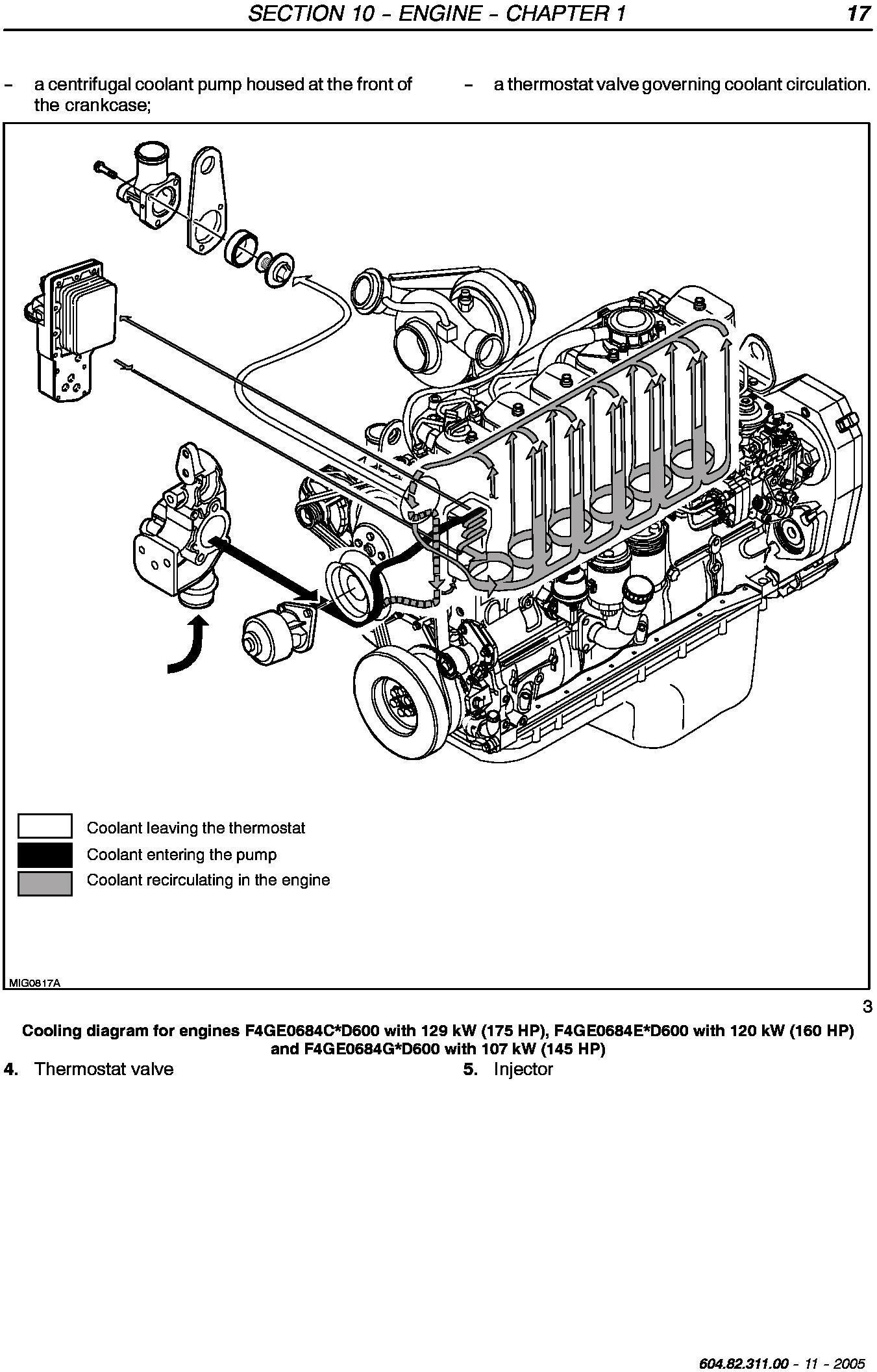 New Holland VX680 Grape Harvester Service Manual - 3