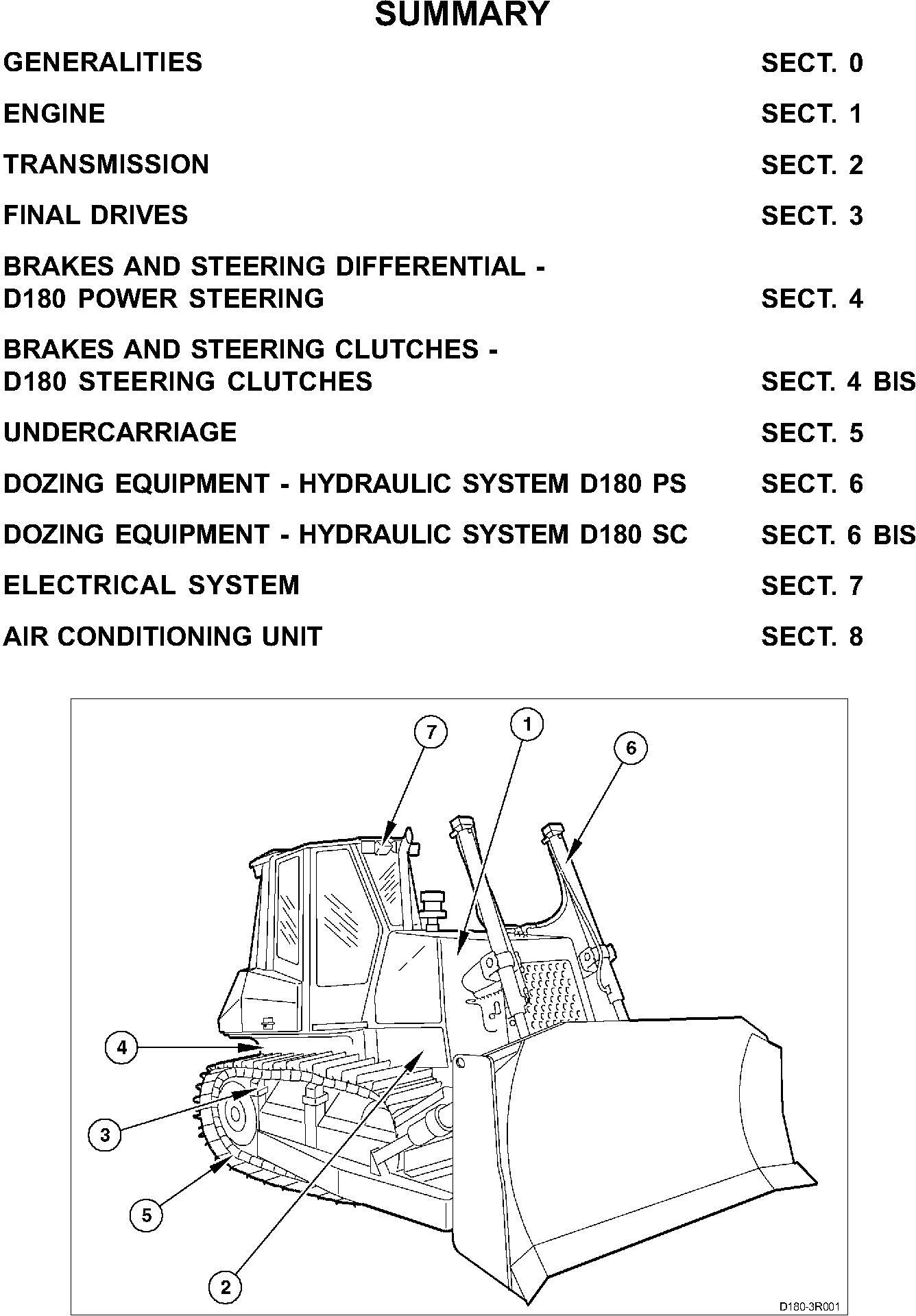 New Holland D180 Crawler Dozer Tier 3 Workshop Service Manual - 1