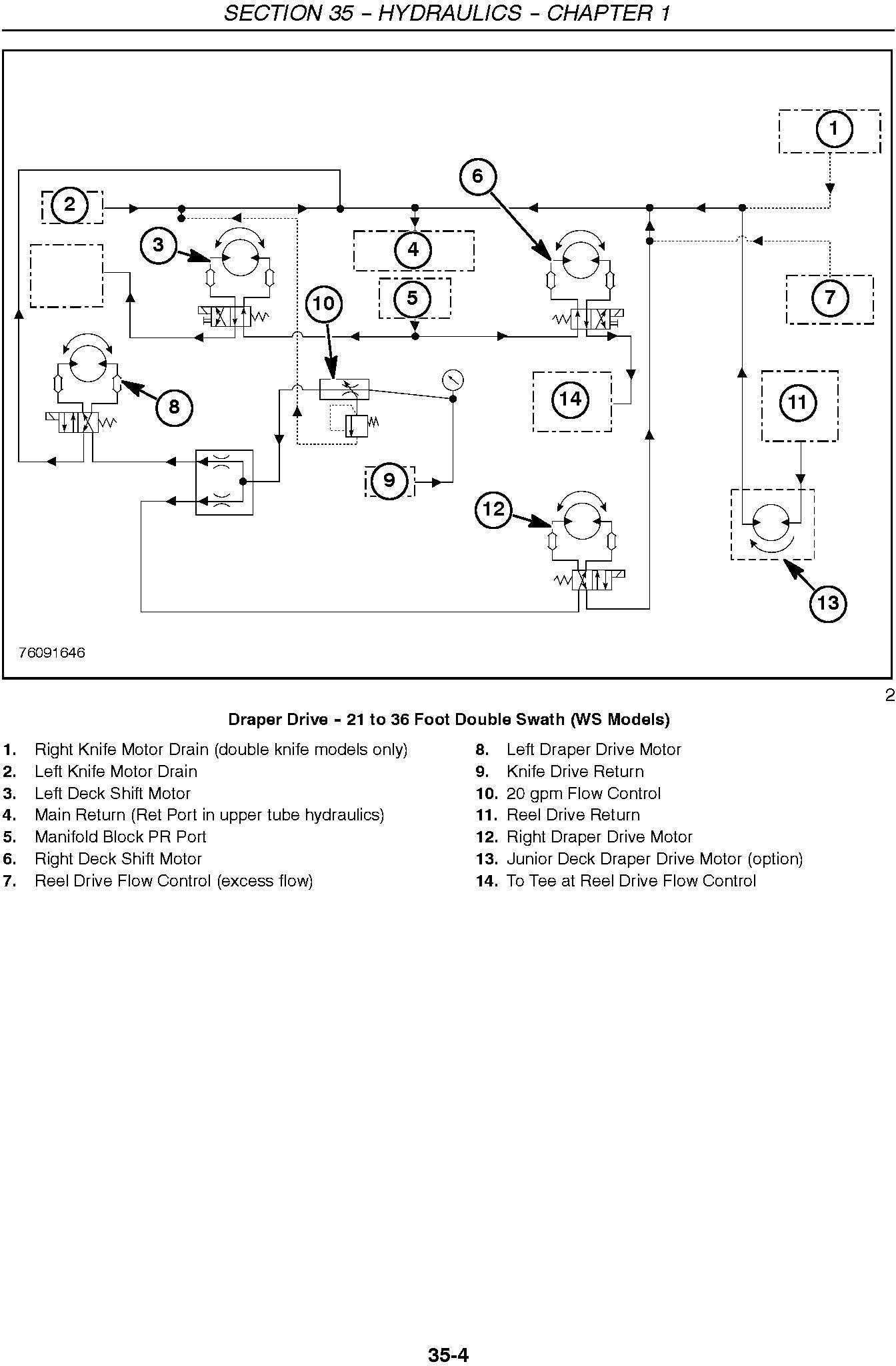 New Holland 18HB, 21HB, 25HB, 30HB, 36HB Draper Headers Service Manual - 1