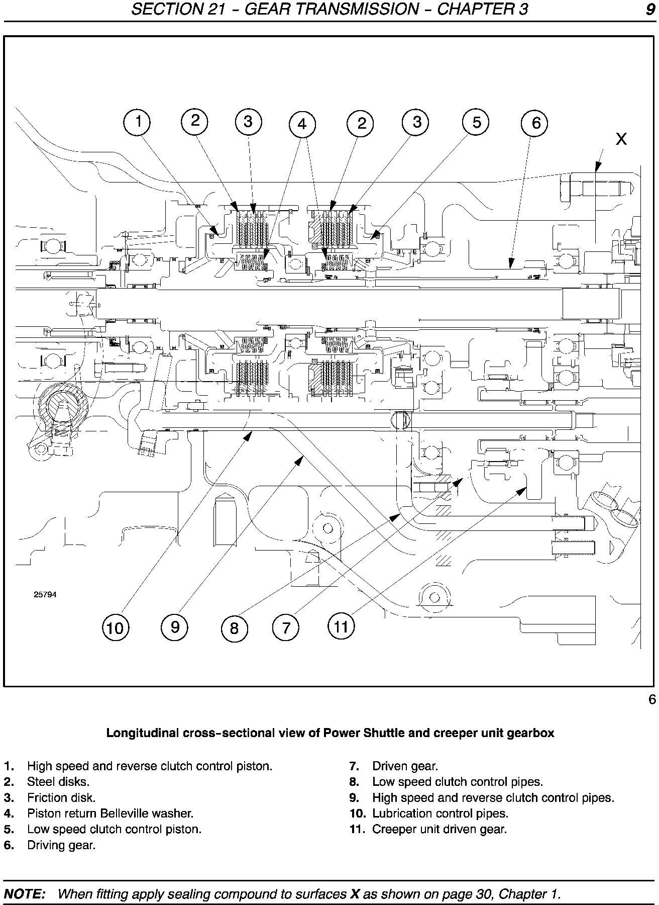 New Holland T4020, T4030, T4040, T4050 Deluxe/SuperSteer Service Manual - 2