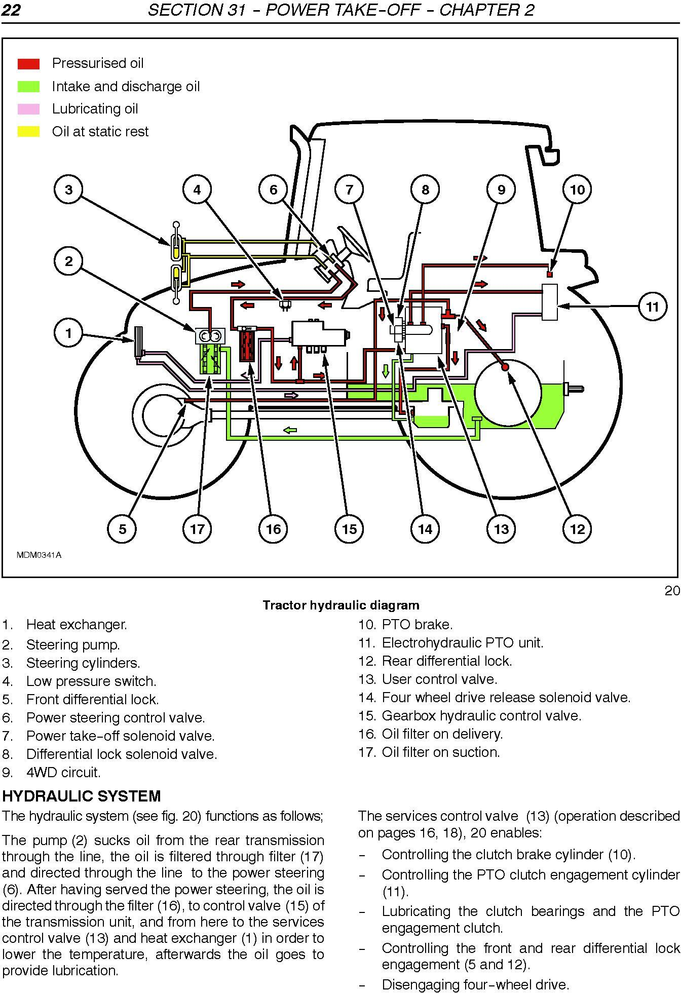 New Holland T5040, T5050, T5060, T5070 Tractor Service Manual - 2