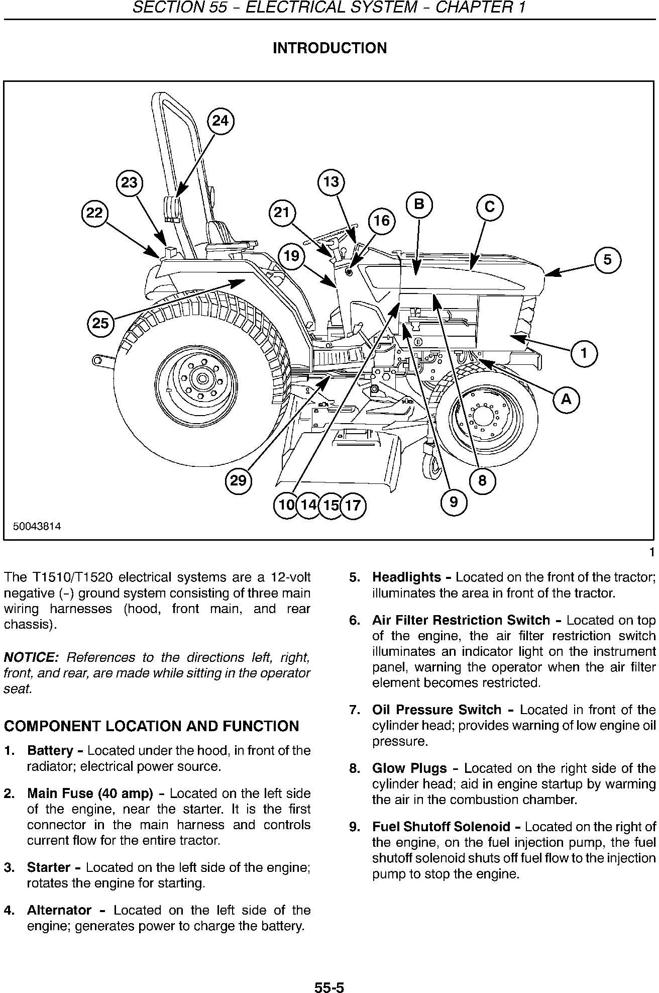 New Holland T1510, T1520 Tractor Service Manual - 3