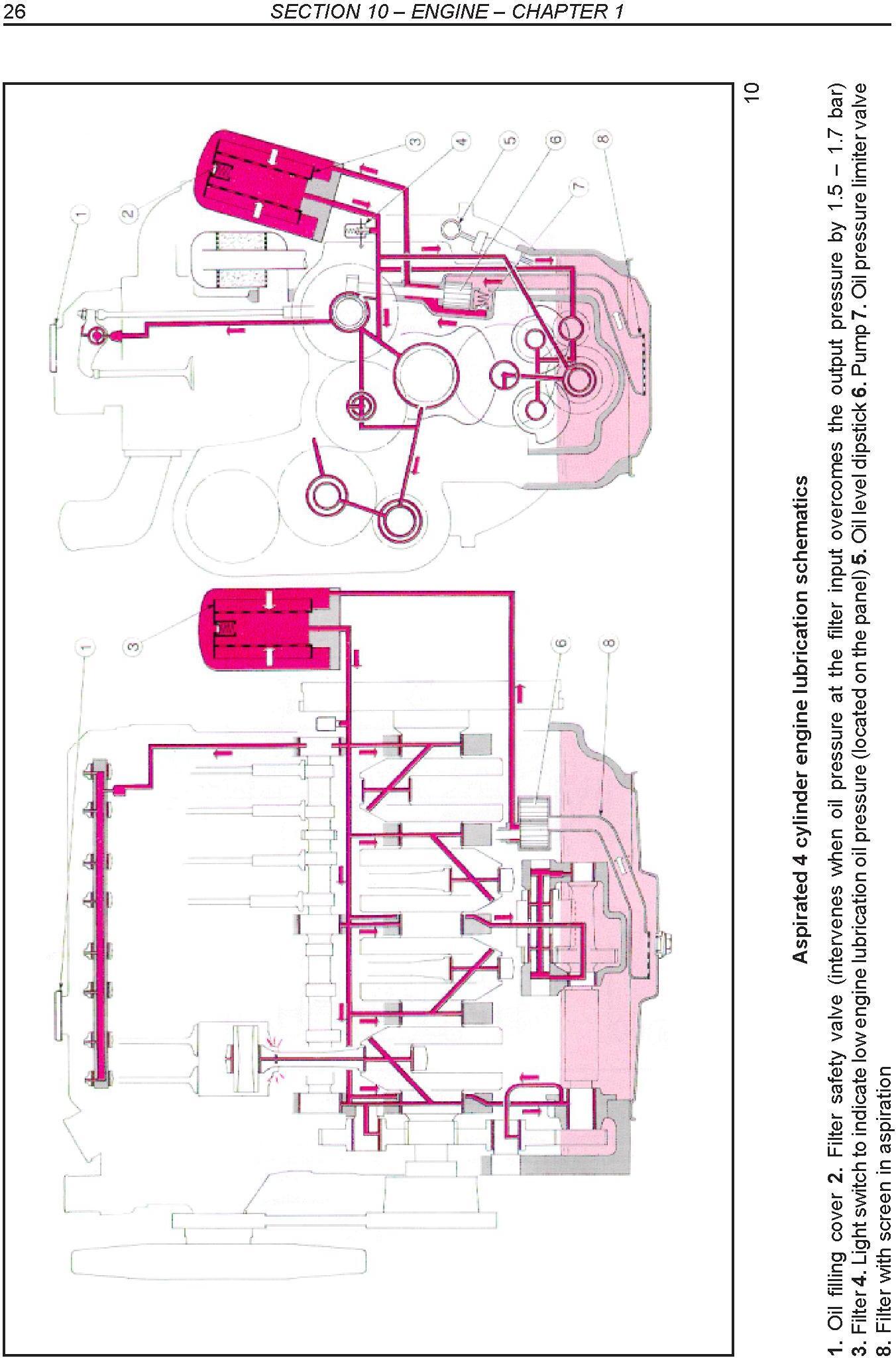New Holland TL60E, TL75E, TL85E, TL95E MY2013 Tractor Service Manual - 2