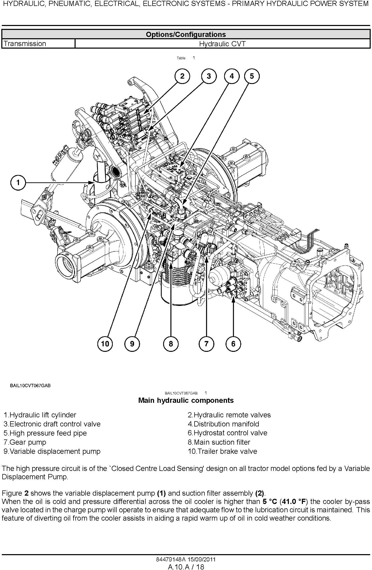 New Holland T7.170, T7.185, T7.200, T7.210 Tractor Service Manual - 2