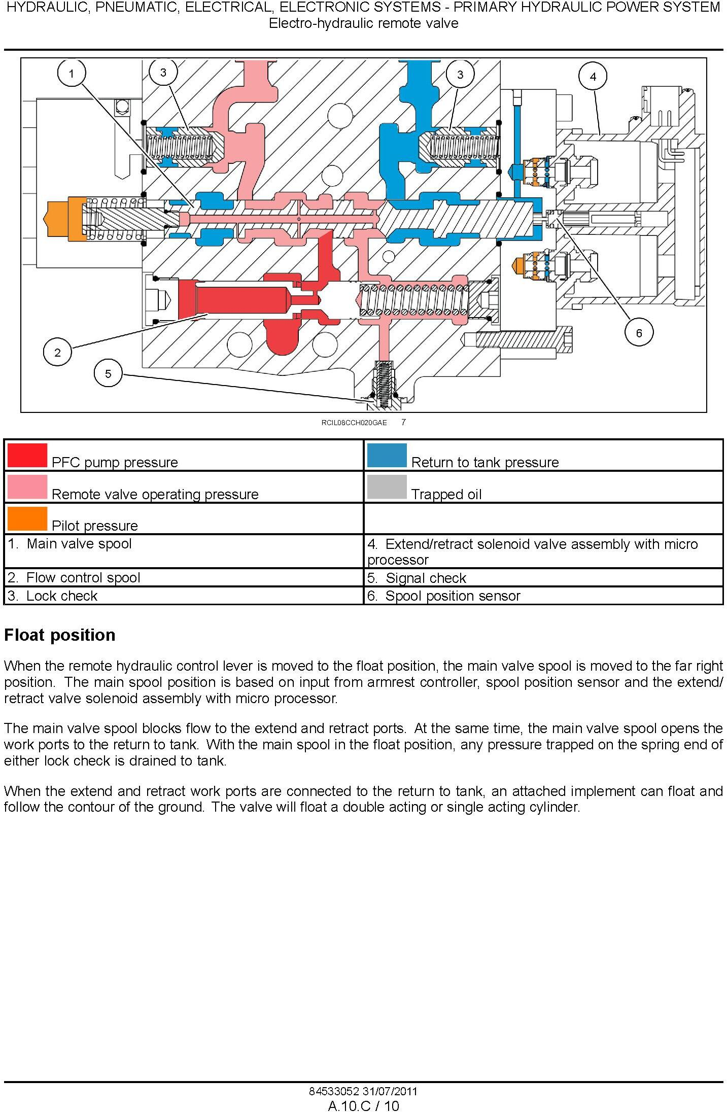 New Holland T8.275, T8.300, T8.330, T8.360, T8.390 Tractor Service Manual - 2