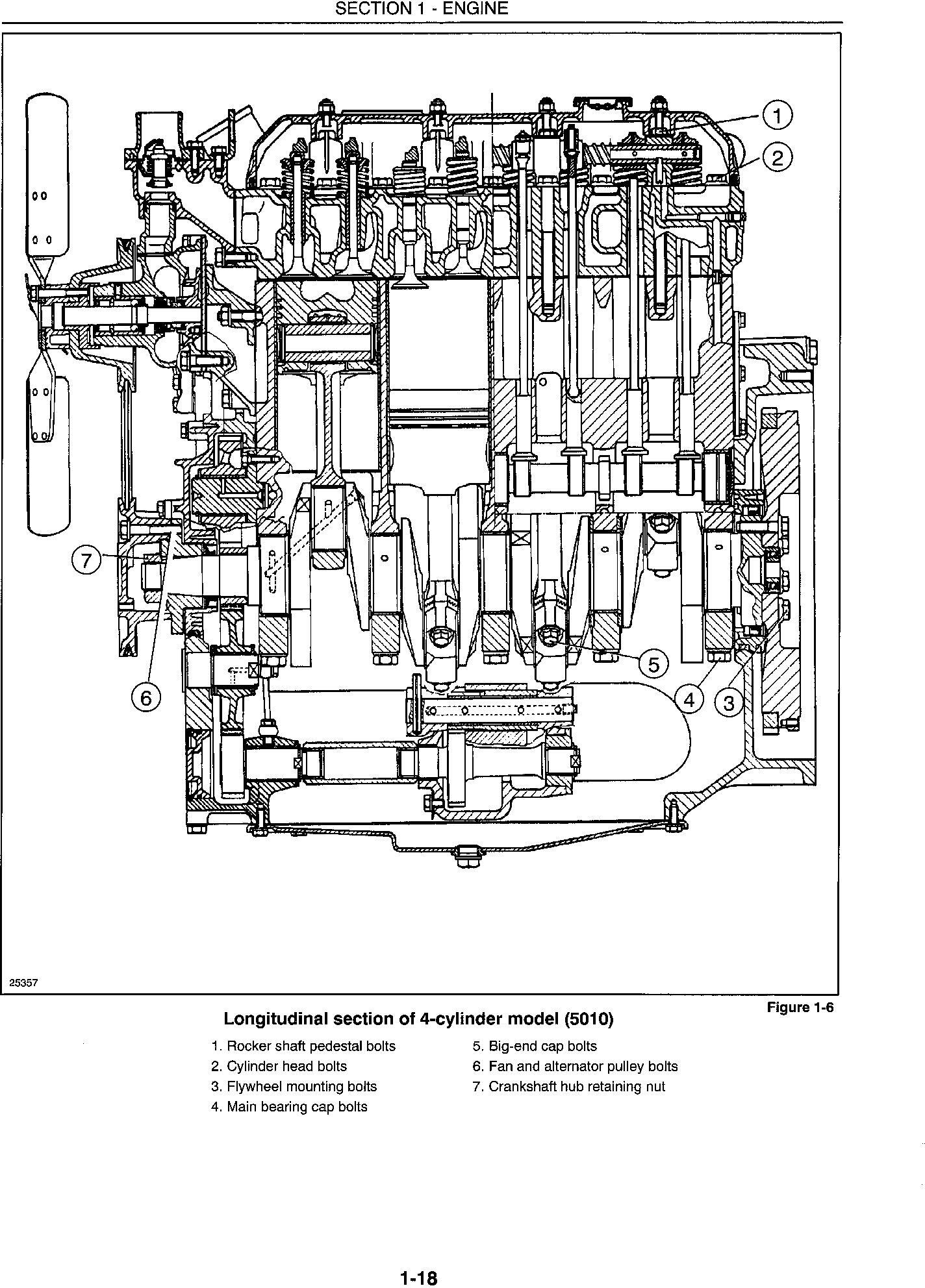 New Holland 3010S, 4010S, 5010S Tractor Service Manual - 1