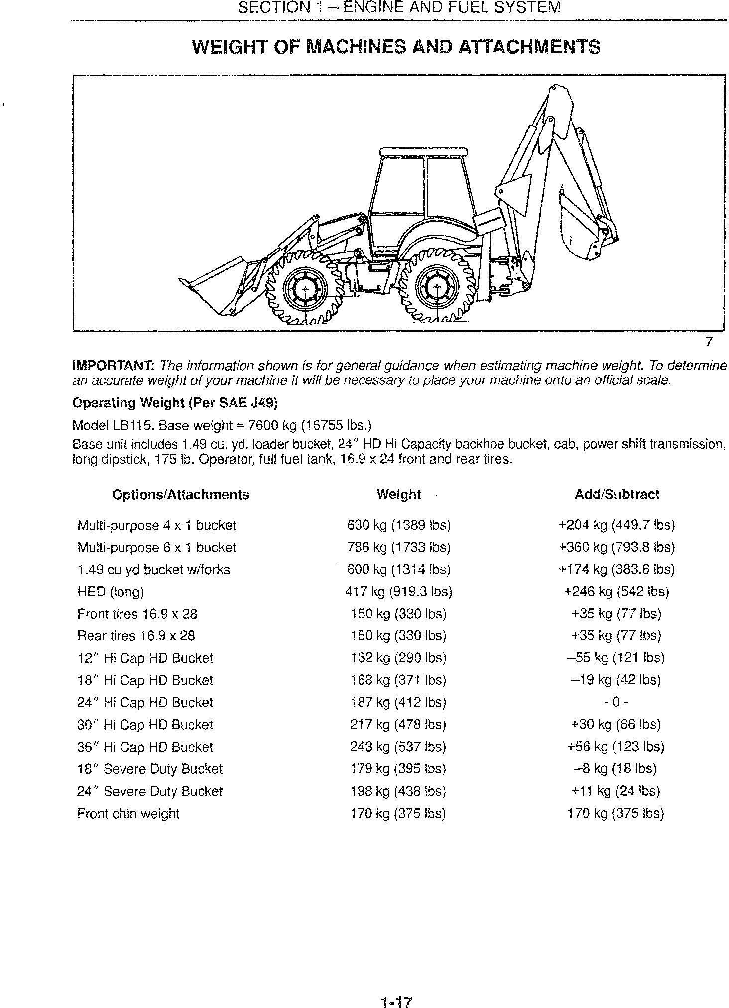 New Holland LB115 Backhoe Loader Service Manual - 1