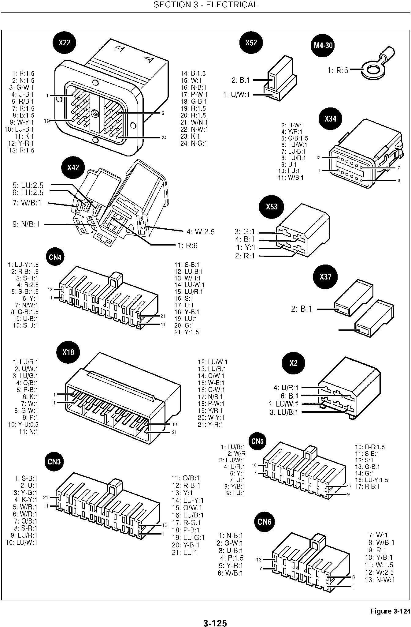New Holland LB75 Backhoe Loader Service Manual - 3