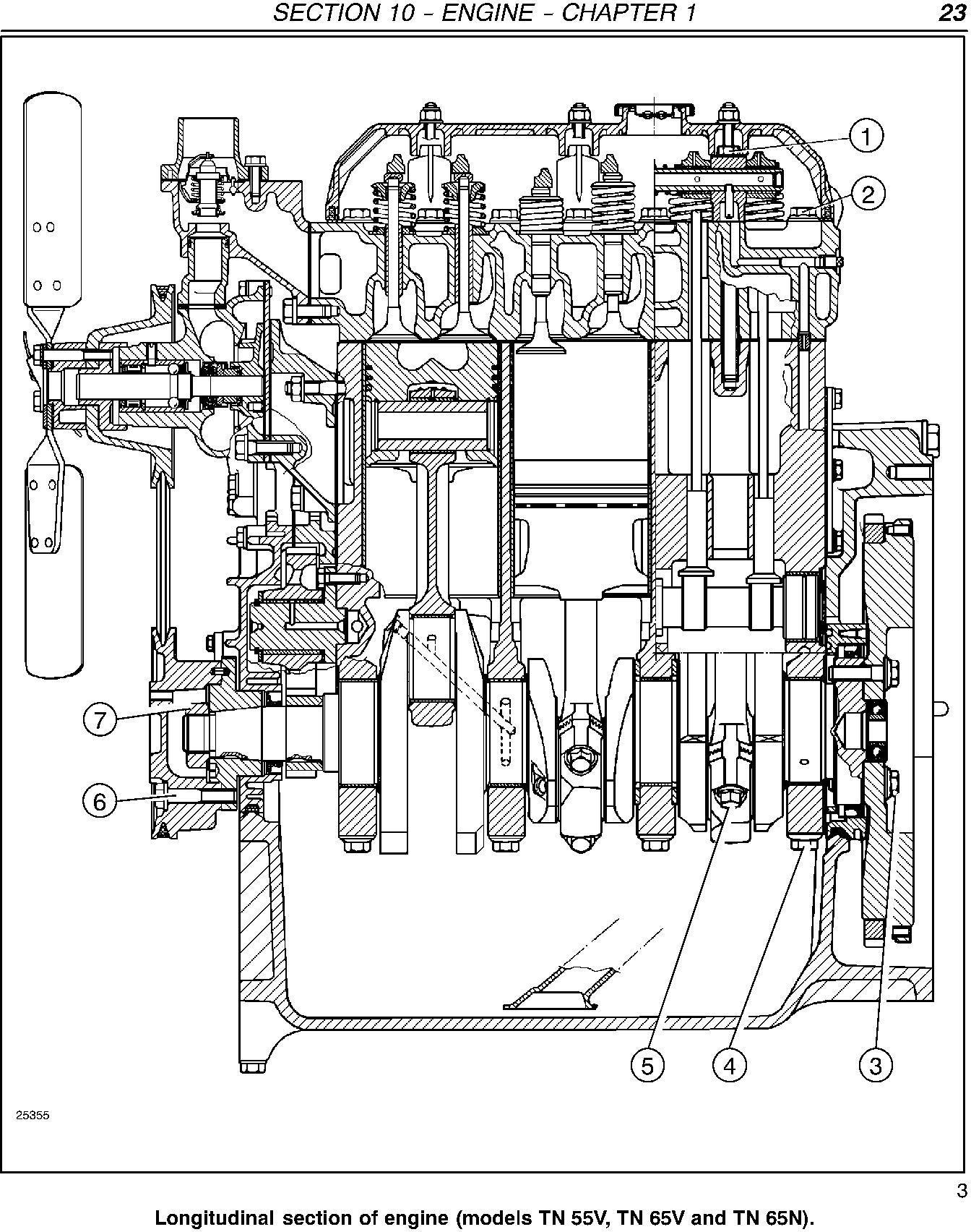 New Holland TN55V, TN65V, TN75V, TN65N, TN75N Tractor Complete Service Manual - 1