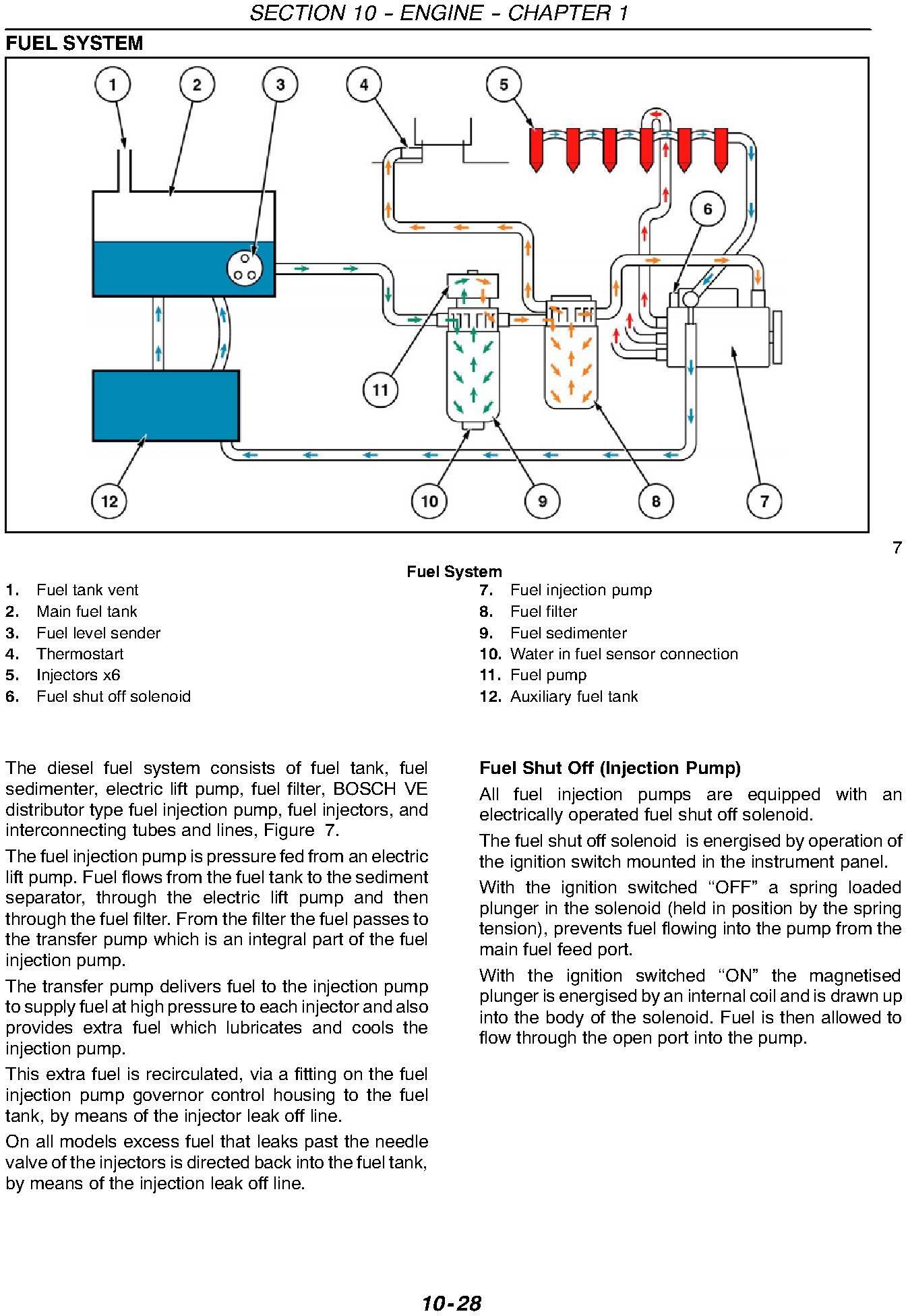 New Holland TM115, TM125, TM135, TM150, TM165 Tractor Comlete Service Manual - 1