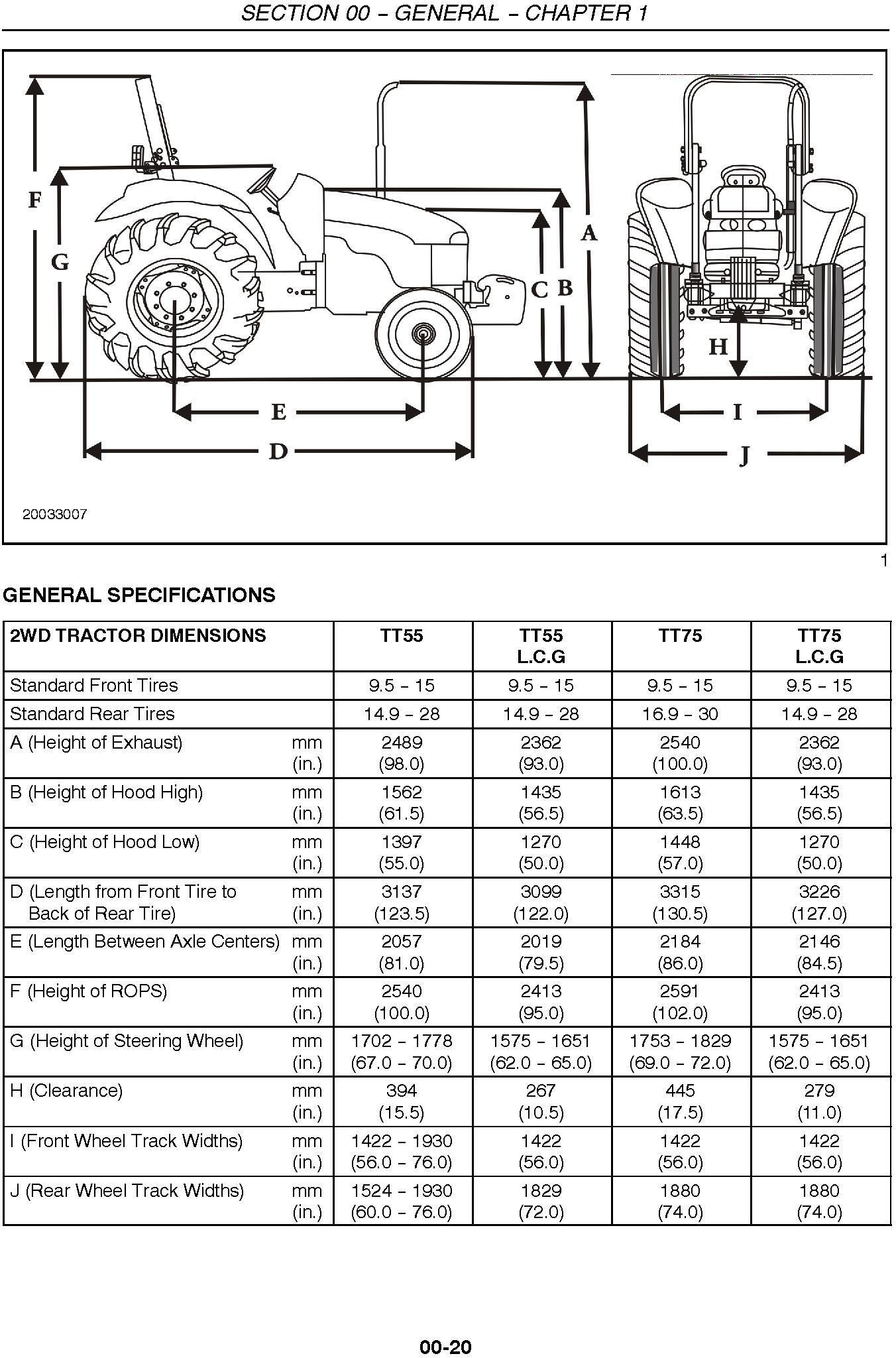 New Holland TT55, TT75 Tractor Complete Service Manual - 1