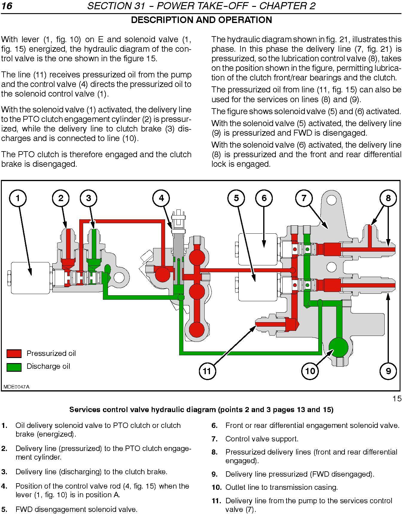 New Holland TL70, TL80, TL90, TL100 Tractors Complete Service Manual - 1