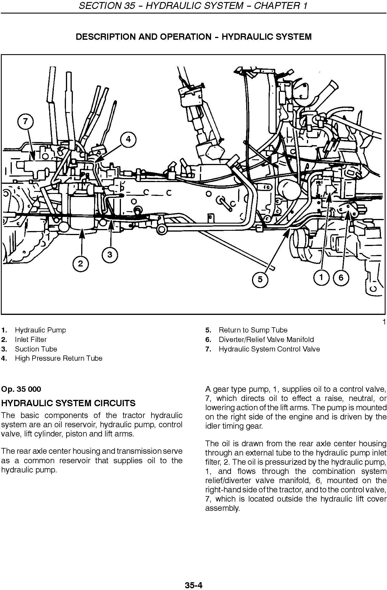 New Holland TC21DA, TC24DA Compact Tractor Complete Service Repair Manual - 3