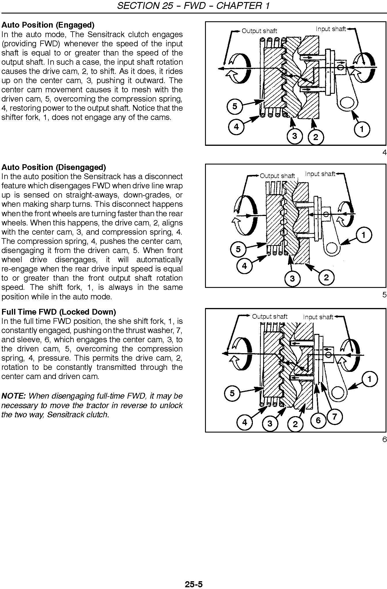 New Holland TZ18DA, TZ22DA, TZ24DA, TZ25DA Compact Tractor Complete Service Manual - 1