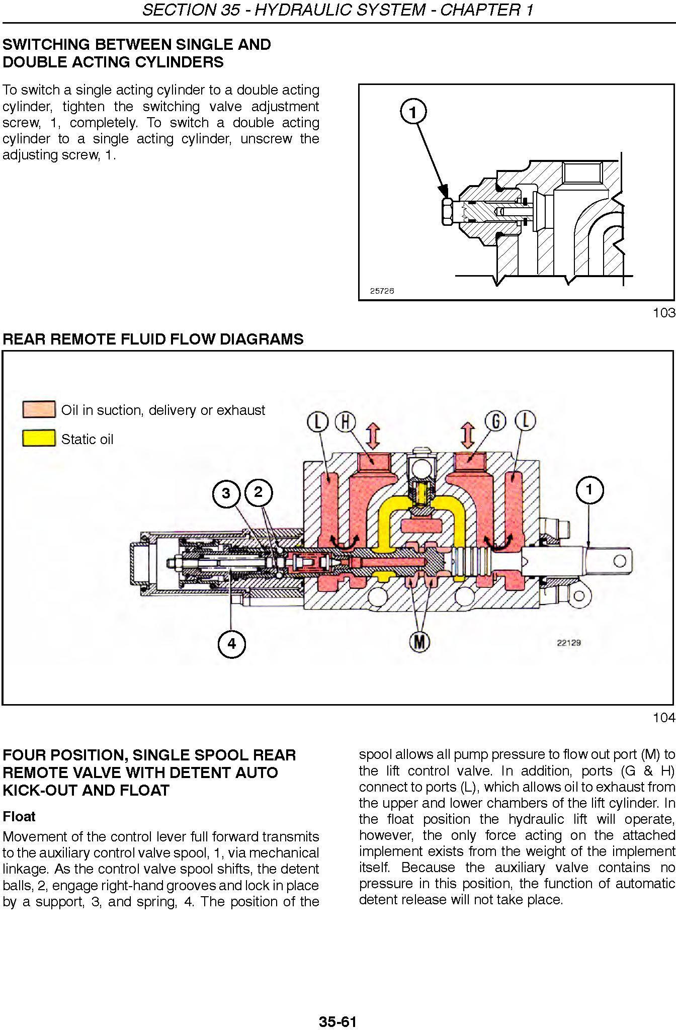 New Holland TC48DA, TC55DA Compact Tractor Complete Service Manual - 1