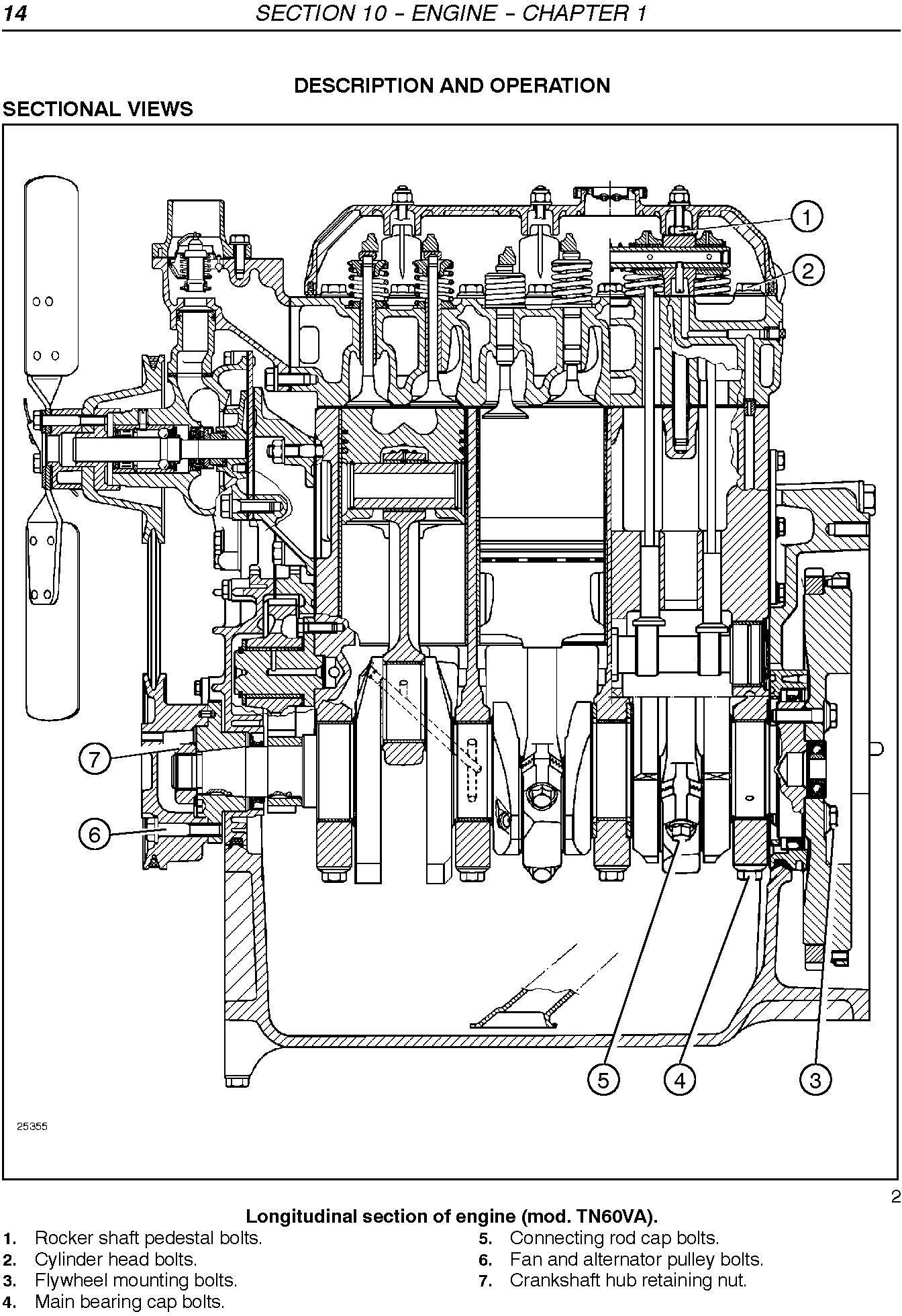 New Holland TN60VA, TN75VA, TN95VA Tractor Service Manual - 1
