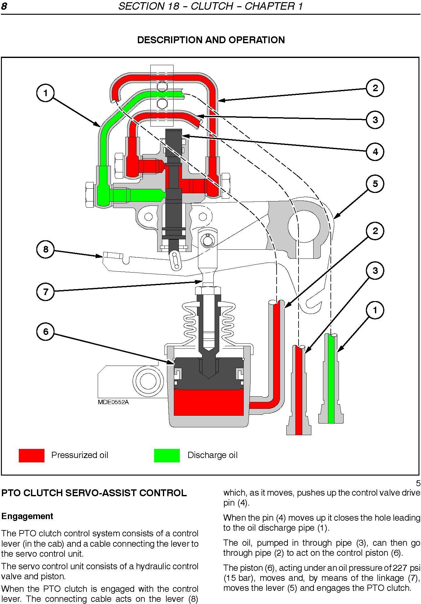 New Holland TN60DA, TN60SA , TN70DA, TN70SA, TN75DA, TM75SA, TN85DA, TN95DA Tractor Service Manual - 1