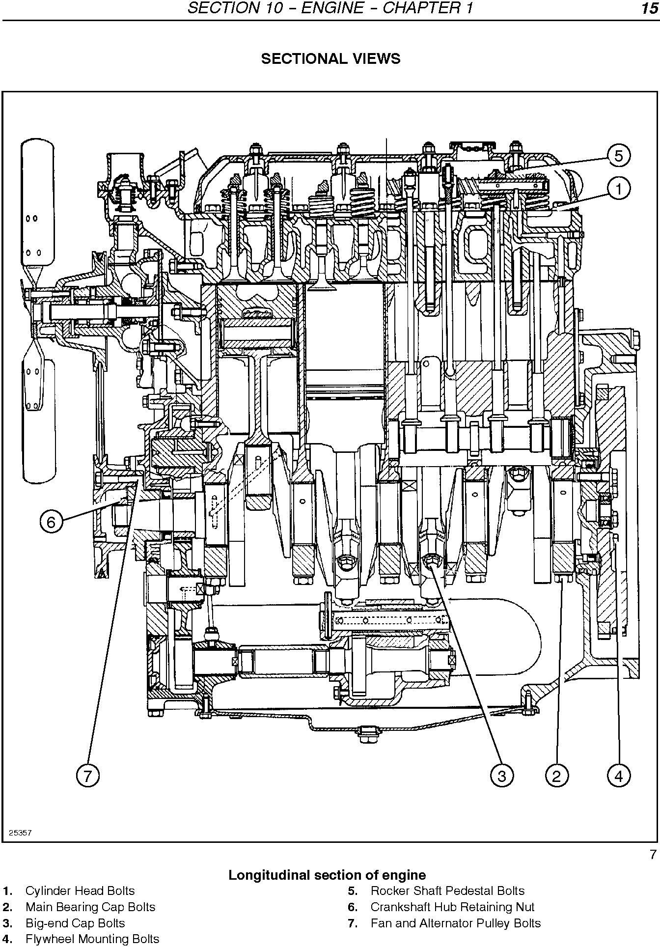 New Holland TD75D TD95D TD95D High Clearance Tractors Complete Service Manual - 1