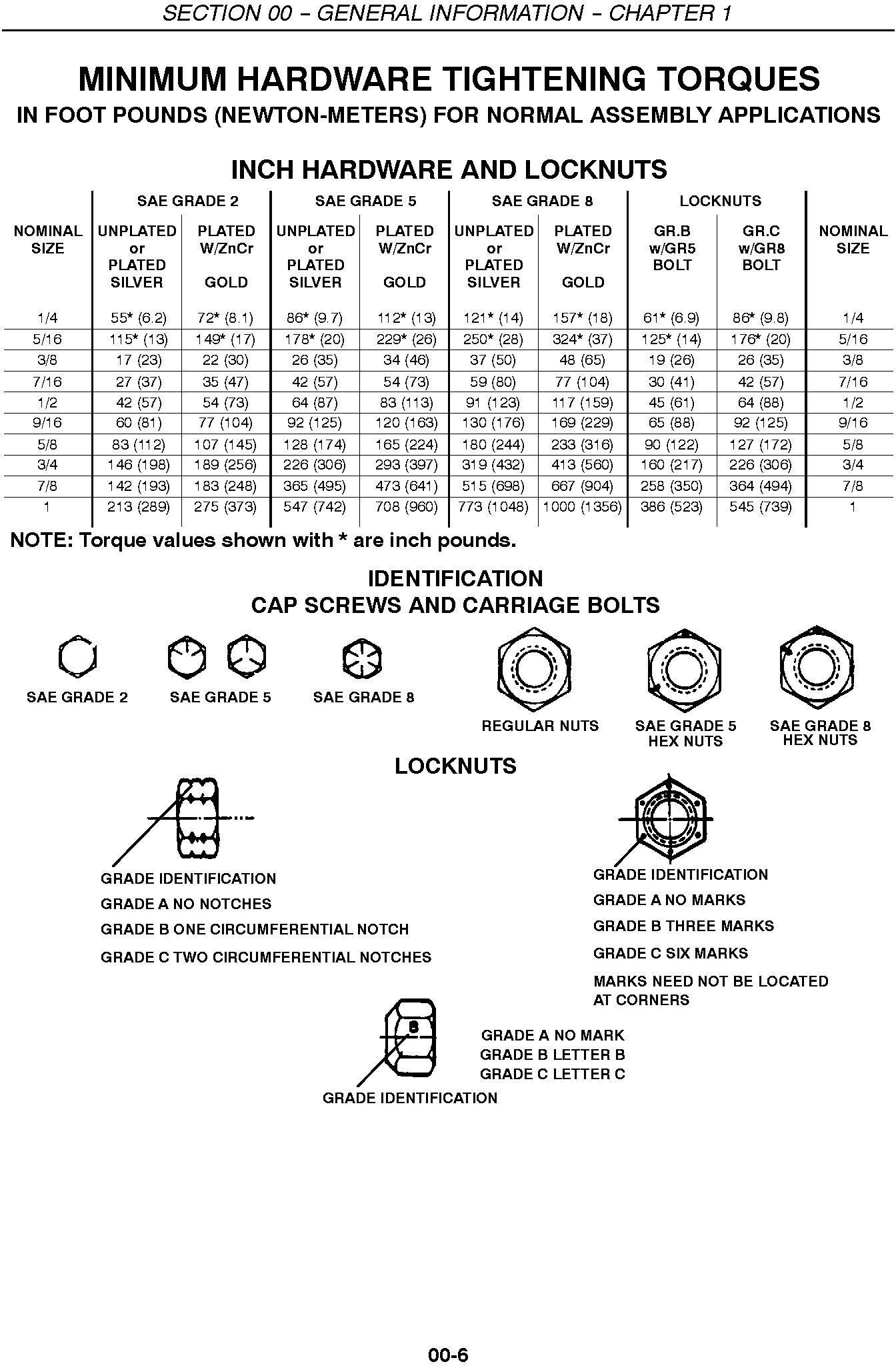 New Holland 346W, 356W, 366W SP Forage Pickup Heads Service Manual - 1