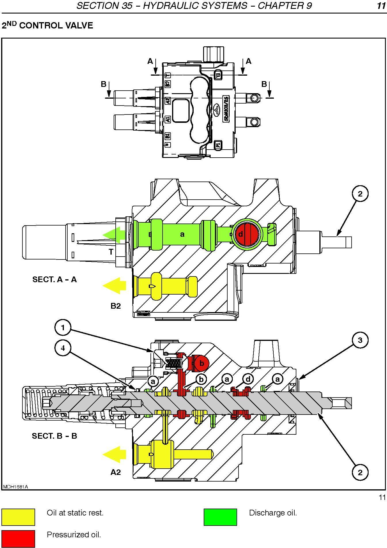 New Holland TL80A, TL90A, TL100A Tractors Complete Service Manual - 3