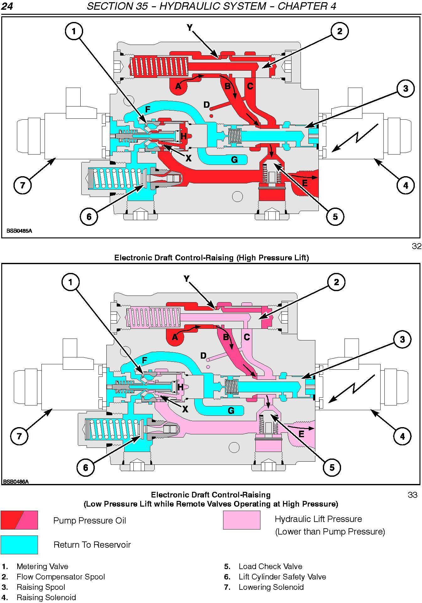 New Holland TM120, TM130, TM140, TM155, TM175, TM190 Tractors Service Manual - 3