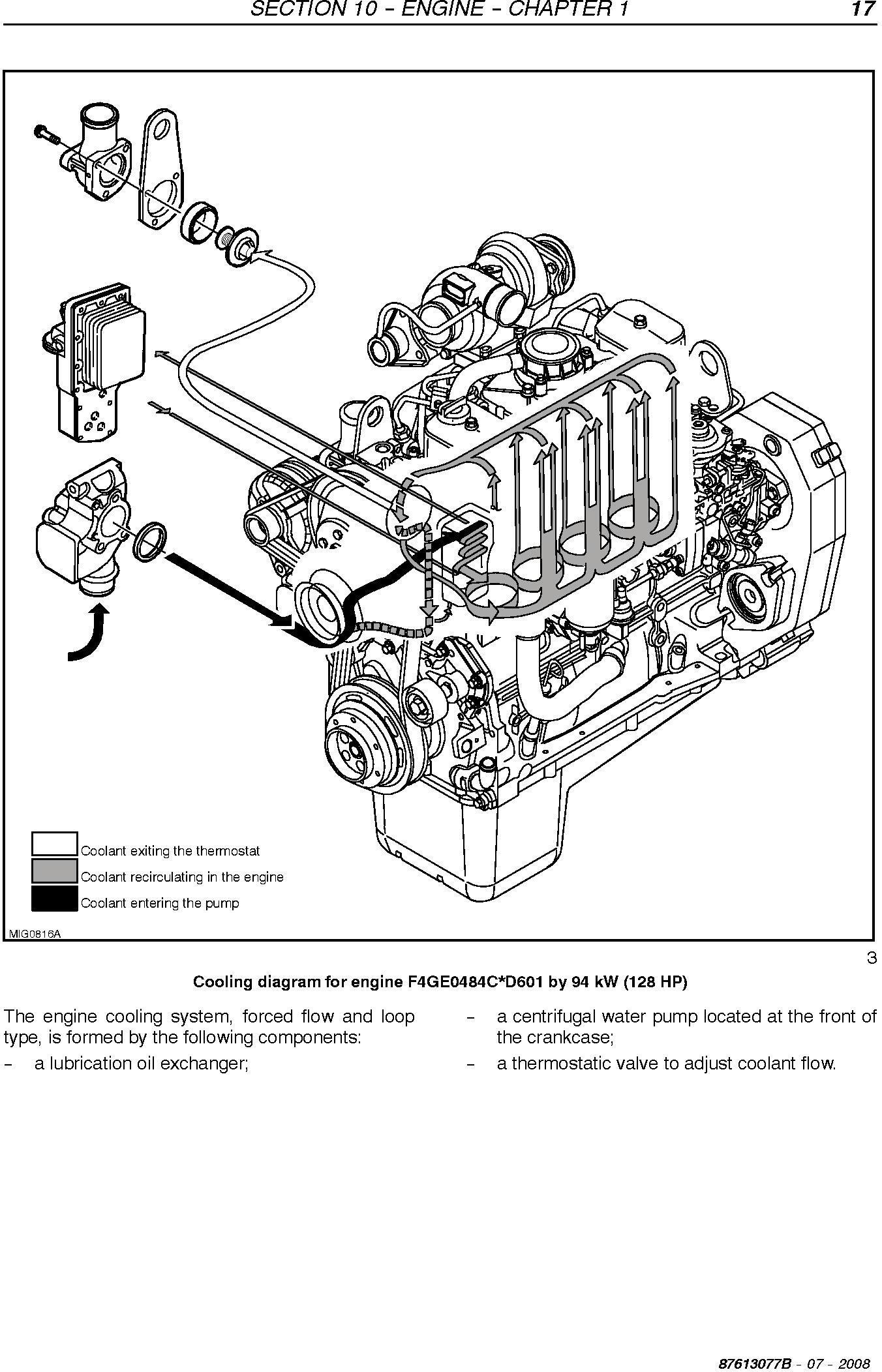 New Holland VL5060, VL5070, VL5080, VM3080 Grape Harvester Service Manual - 3