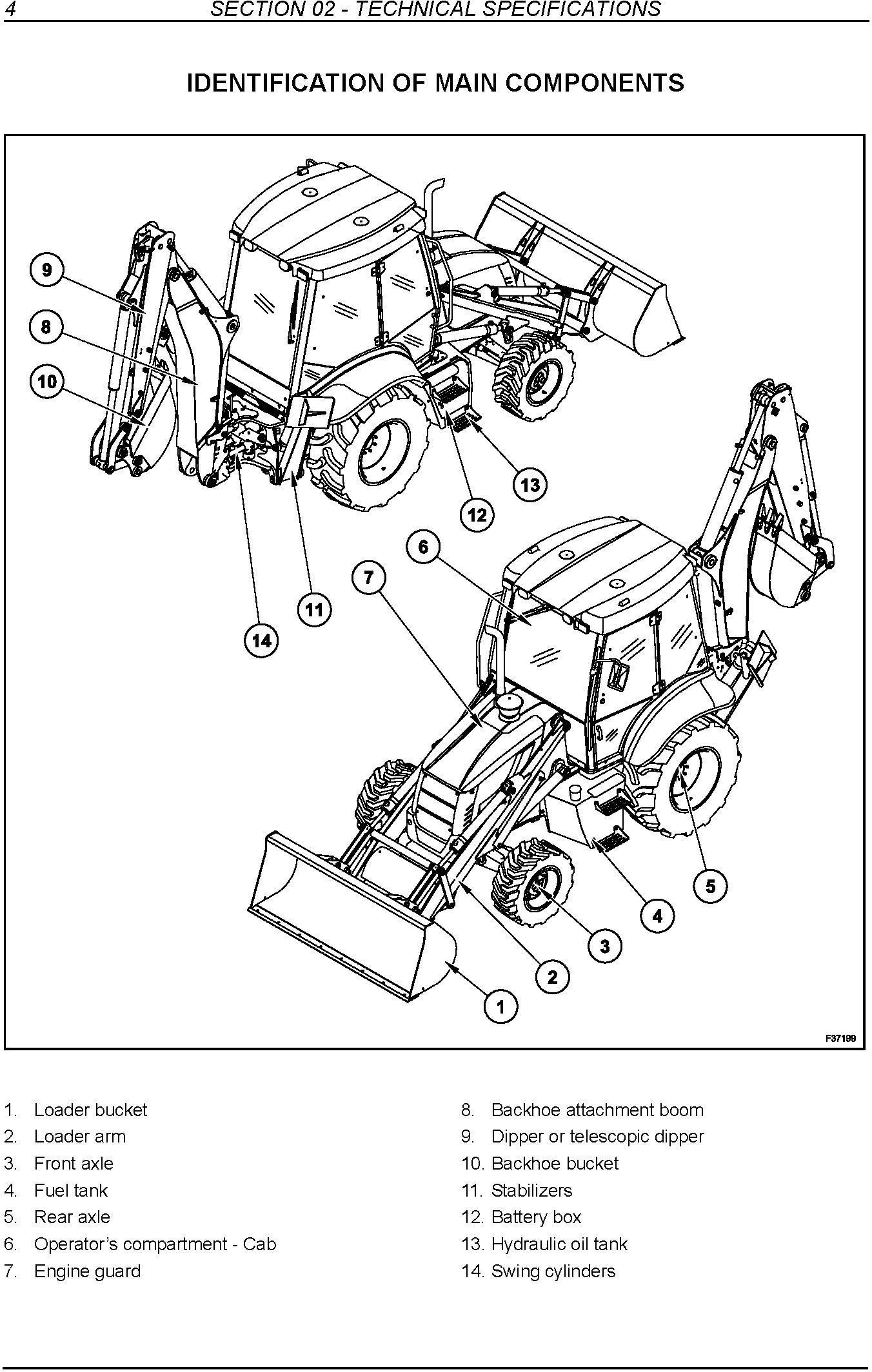 New Holland B90B, B95B, B95BLR, B95BTC, B110B, B115B Backhoe Loader Tier 3 Service Manual - 3