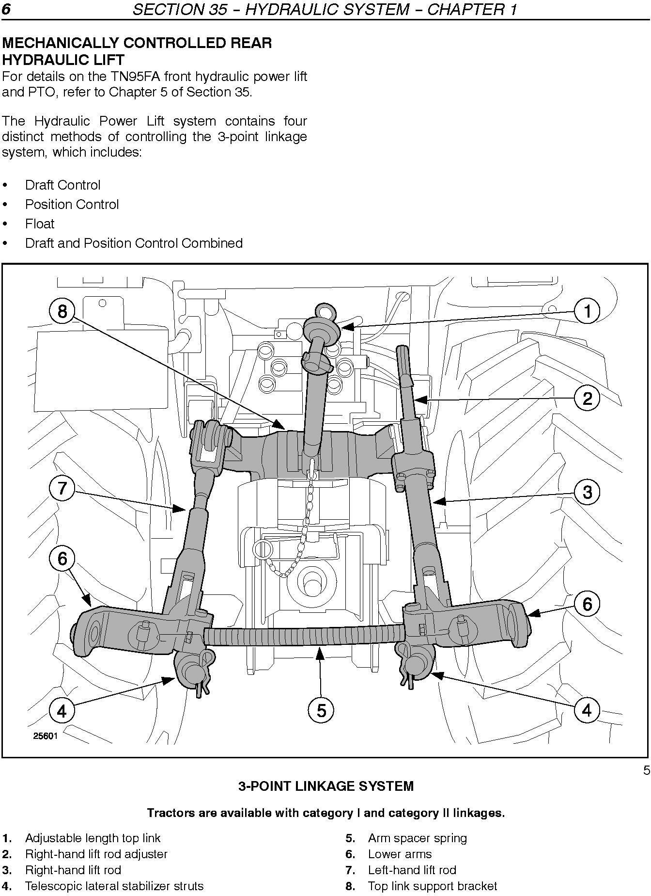 New Holland TN75FA, TN85FA, TN95FA Tractor Service Manual - 2