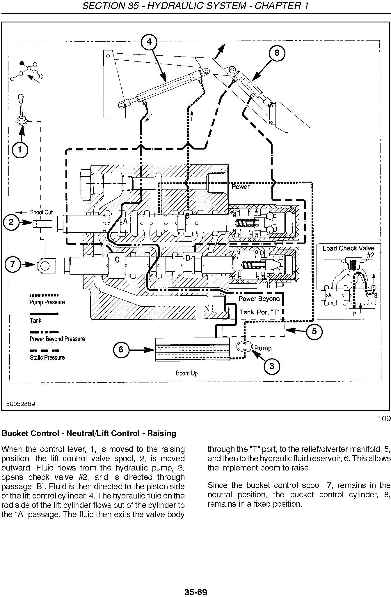 New Holland T2410, T2420 Tractor Service Manual - 3