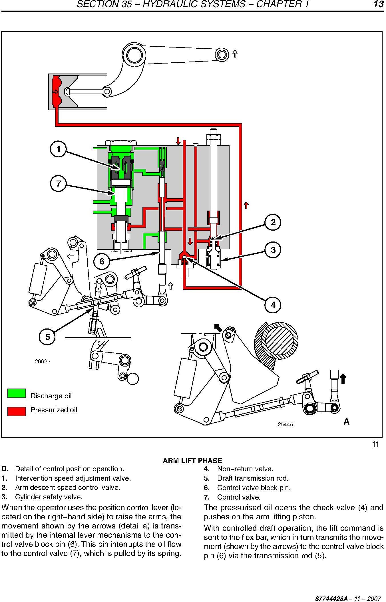 New Holland 4020, T4030, T4040, T4050 Tractors Service Manual - 3
