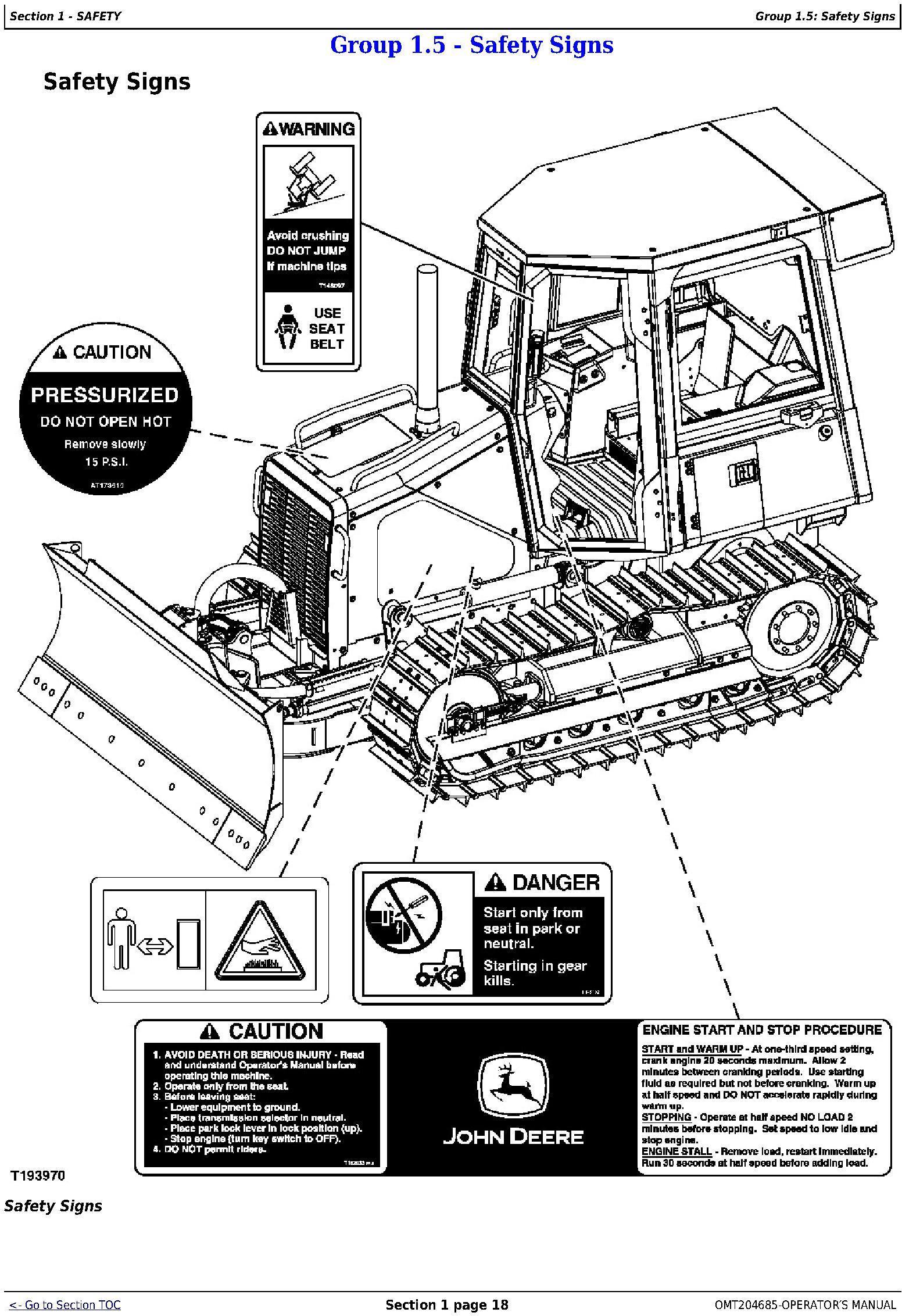 OMT204685 - John Deere 450J, 550J, and 650J Crawler Dozer (S.N. before 159986) Operators Manual - 1
