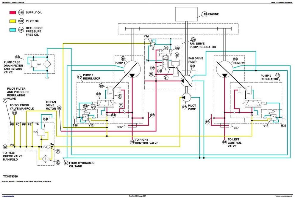 TM10009 - John Deere 850DLC Excavator Diagnostic, Operation and Test Service Manual - 2