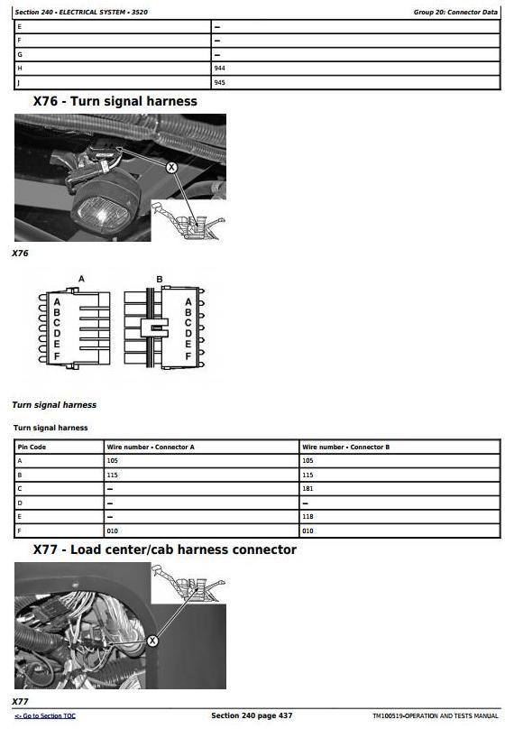 TM100519 - John Deere 3520, 3522 (SN.-120020) Wheel Sugar Cane Harvesters Diagnostic Service Manual - 3