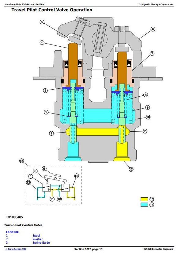 TM10082 - John Deere 225DLC Excavator Diagnostic, Operation and Test Service Manual - 2