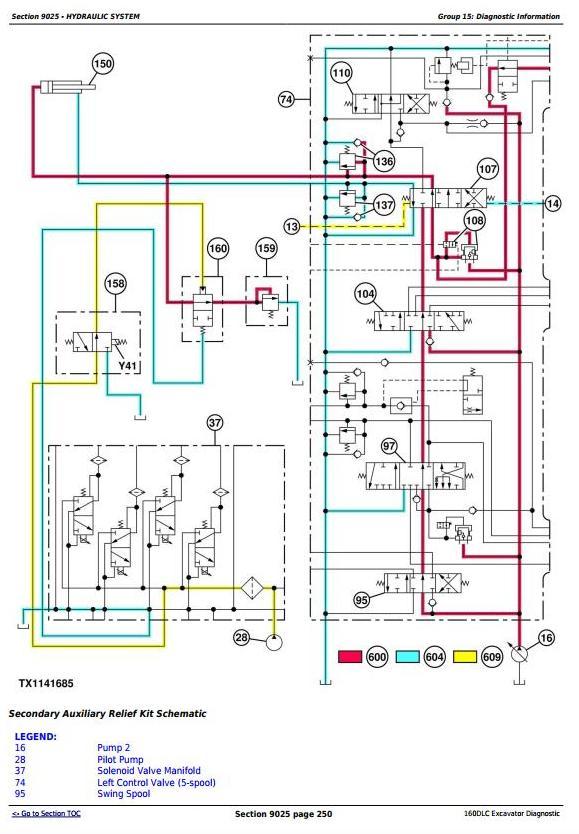 TM10088 - John Deere 160DLC Excavator Diagnostic, Operation and Test Manual - 3
