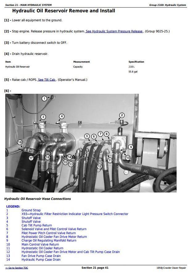 TM10114 - John Deere 1050J Crawler Dozer Service Repair Technical Manual - 3
