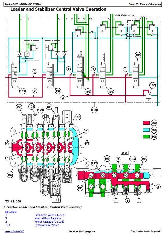 TM10130 - John Deere 310J Backhoe Loader (SN.before 159759) Diagnostic, Operation&Test Service Manual - 2