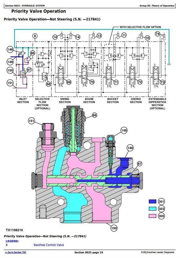 TM10131 - John Deere 310SJ Backhoe Loader (SN.-159759) Diagnostic, Operation and Test Service Manual - 2